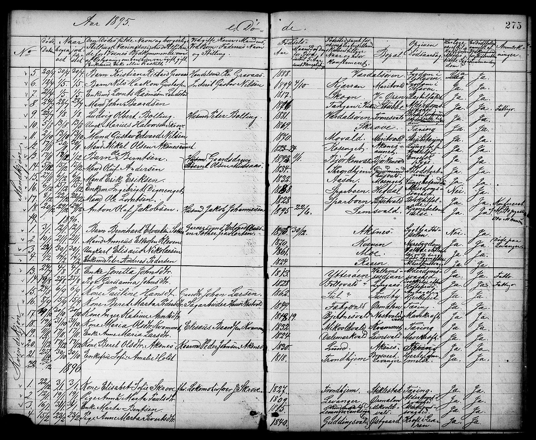 SAT, Ministerialprotokoller, klokkerbøker og fødselsregistre - Nord-Trøndelag, 723/L0257: Klokkerbok nr. 723C05, 1890-1907, s. 275