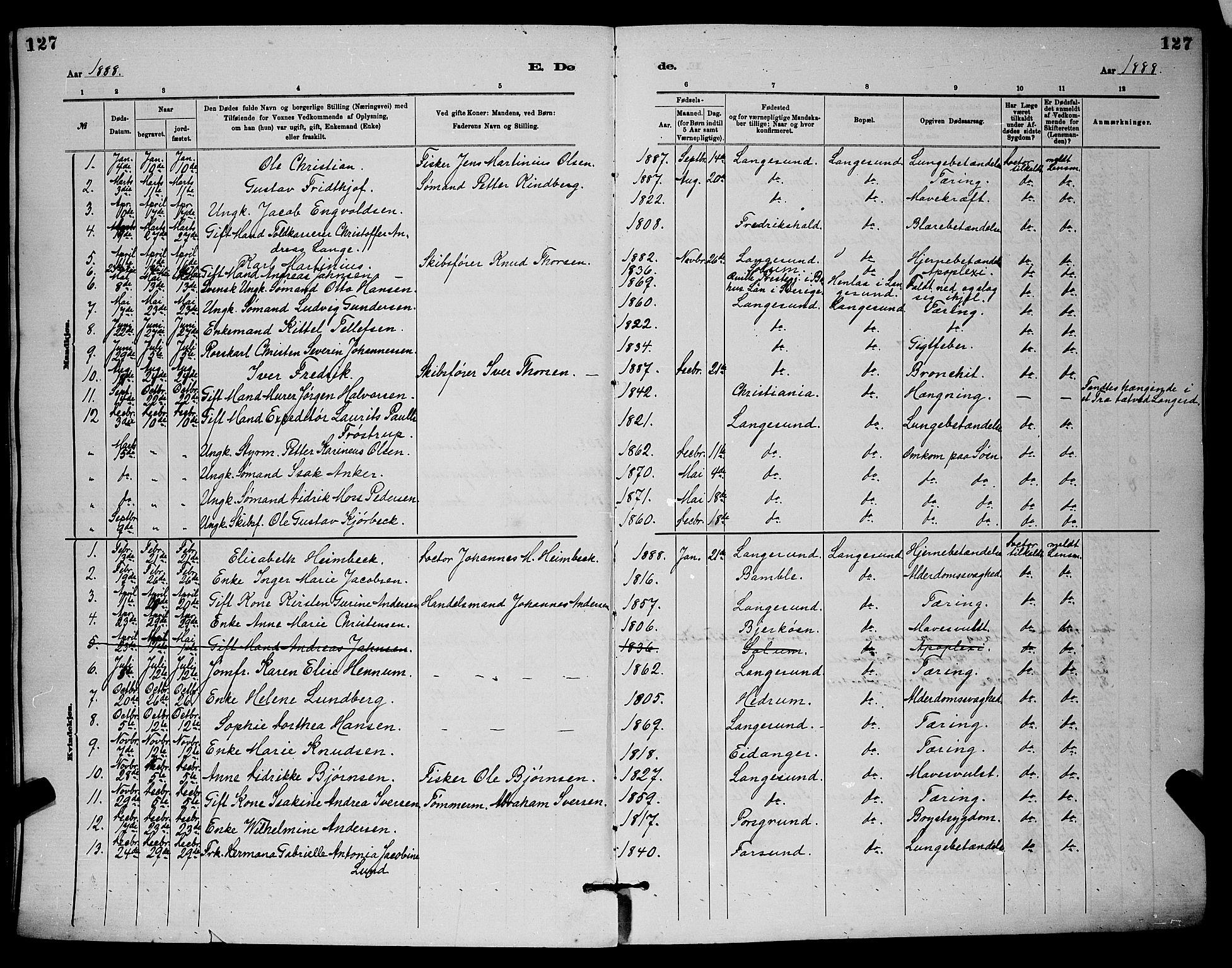 SAKO, Langesund kirkebøker, G/Ga/L0005: Klokkerbok nr. 5, 1884-1898, s. 127