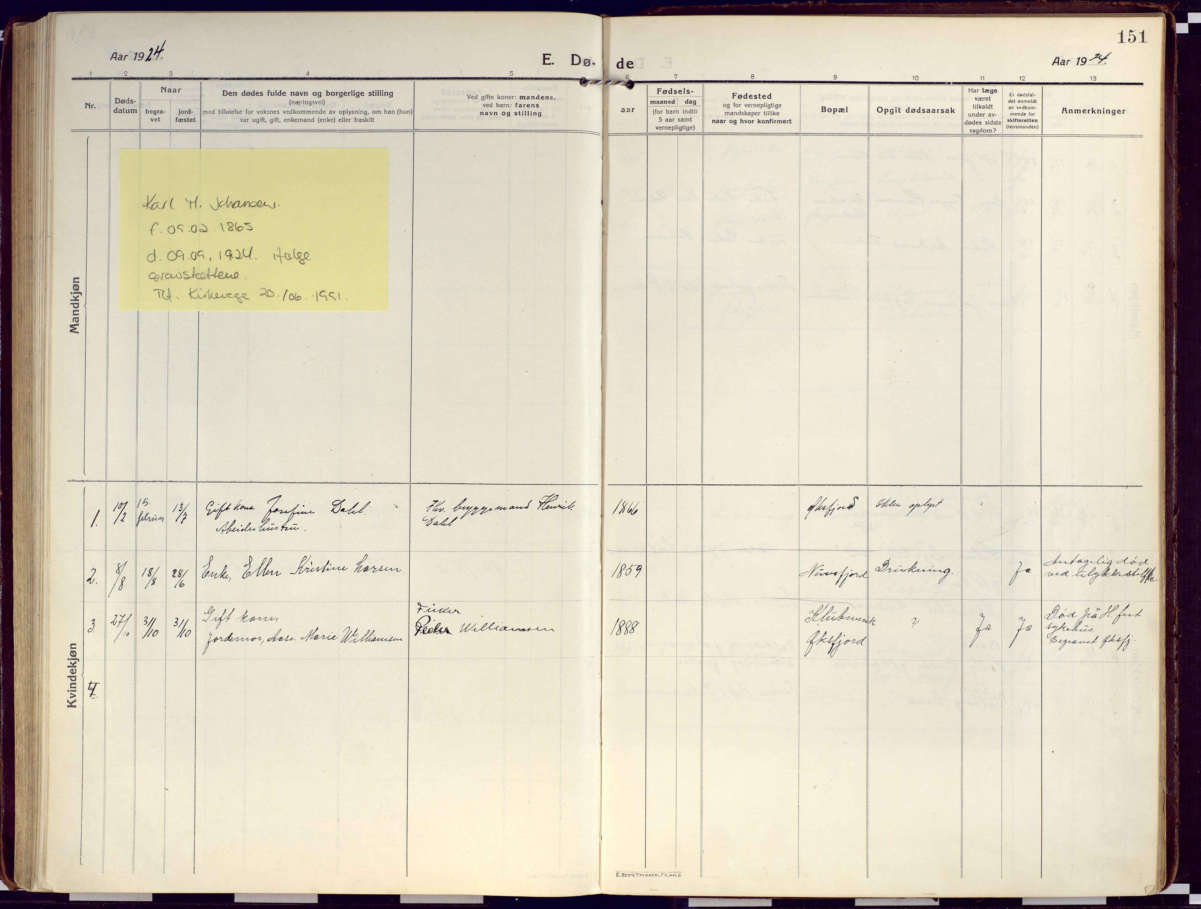 SATØ, Loppa sokneprestkontor, H/Ha/L0012kirke: Ministerialbok nr. 12, 1917-1932, s. 151