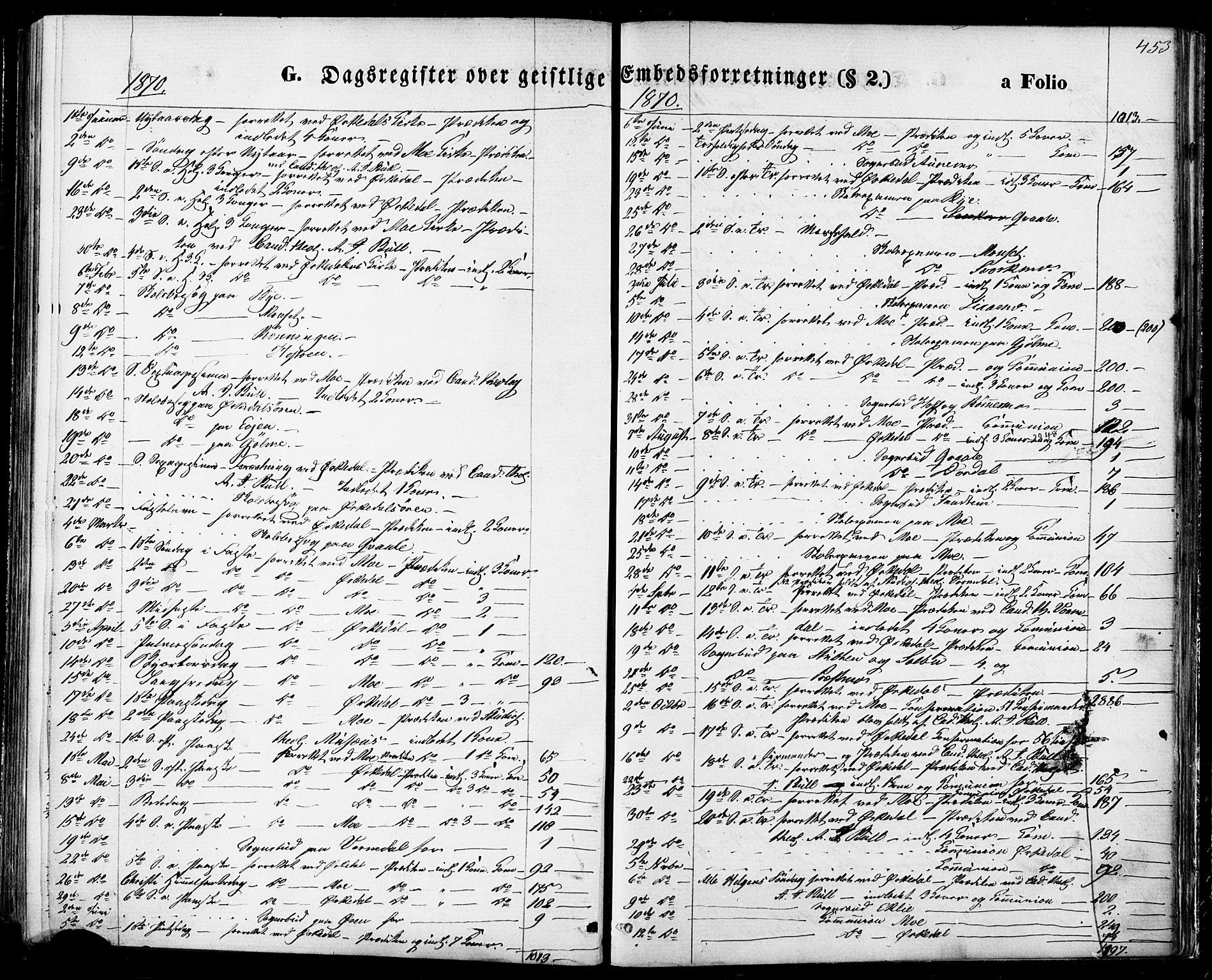 SAT, Ministerialprotokoller, klokkerbøker og fødselsregistre - Sør-Trøndelag, 668/L0807: Ministerialbok nr. 668A07, 1870-1880, s. 453