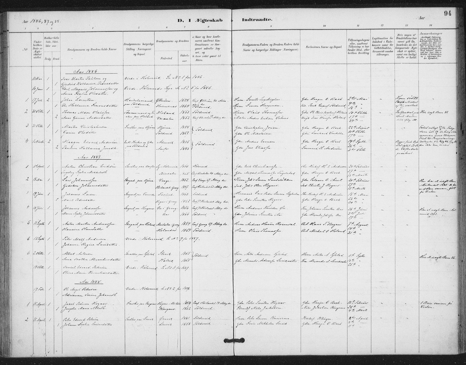 SAT, Ministerialprotokoller, klokkerbøker og fødselsregistre - Nord-Trøndelag, 783/L0660: Ministerialbok nr. 783A02, 1886-1918, s. 94