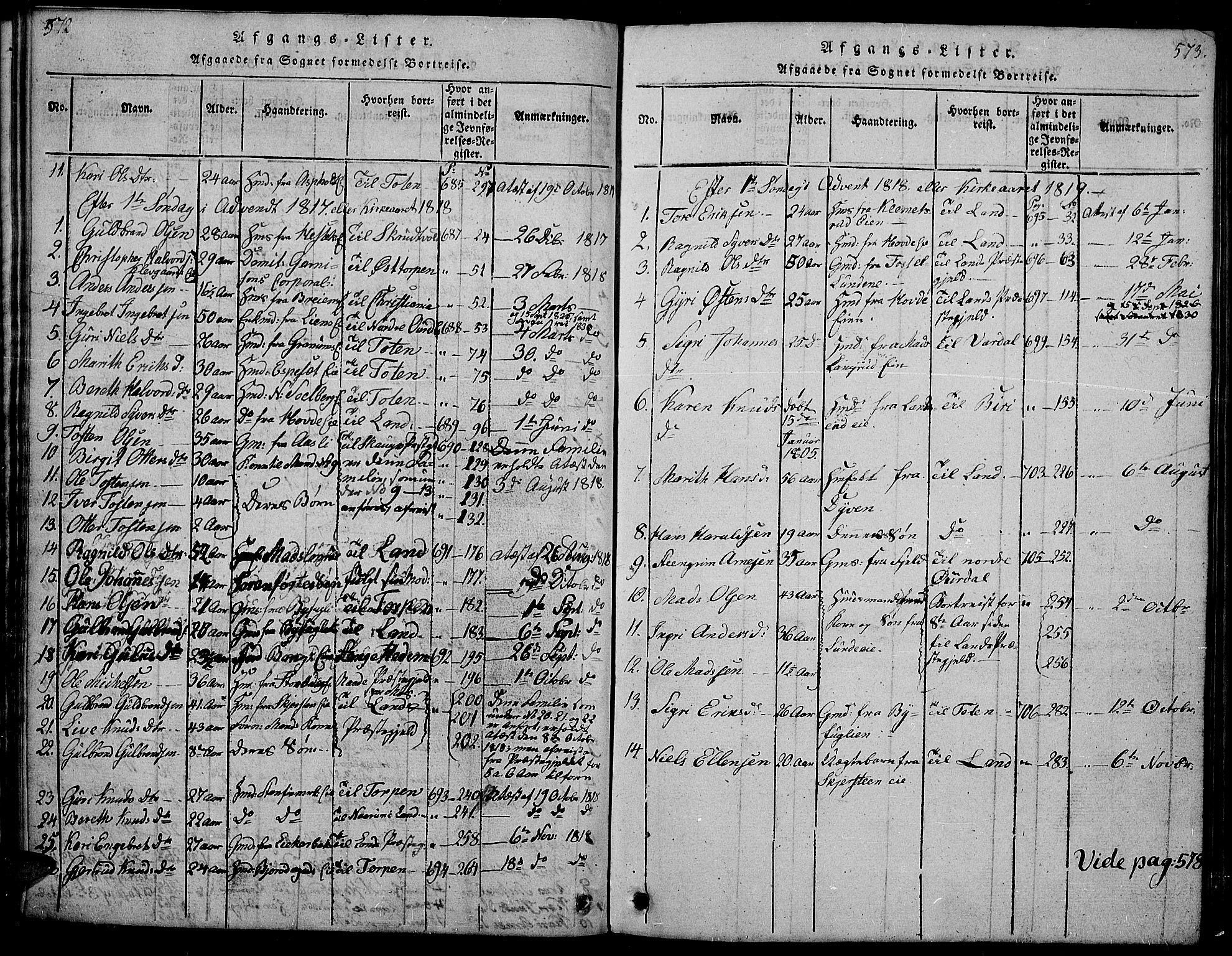 SAH, Sør-Aurdal prestekontor, Klokkerbok nr. 1, 1815-1826, s. 572-573