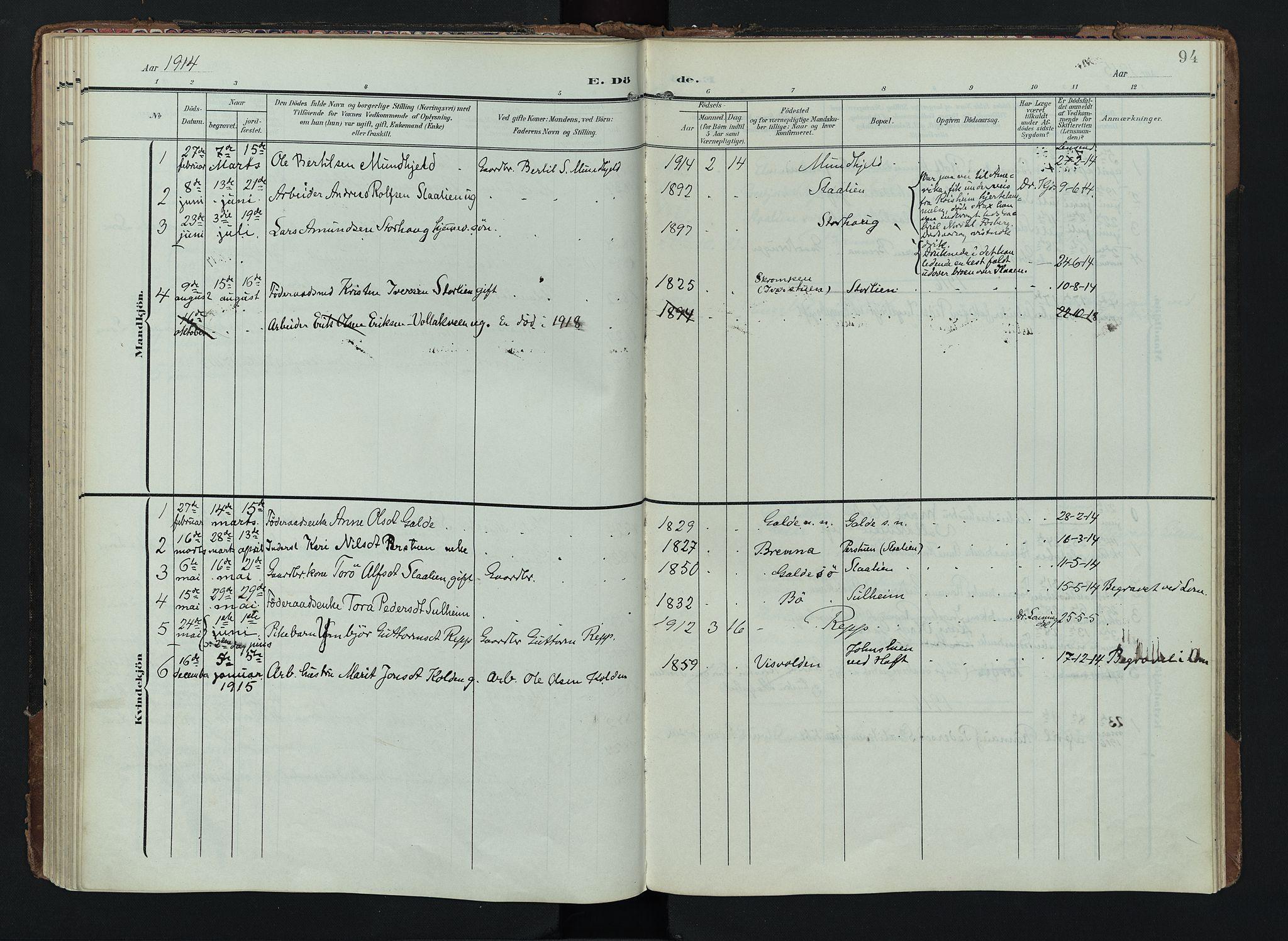SAH, Lom prestekontor, K/L0012: Ministerialbok nr. 12, 1904-1928, s. 94
