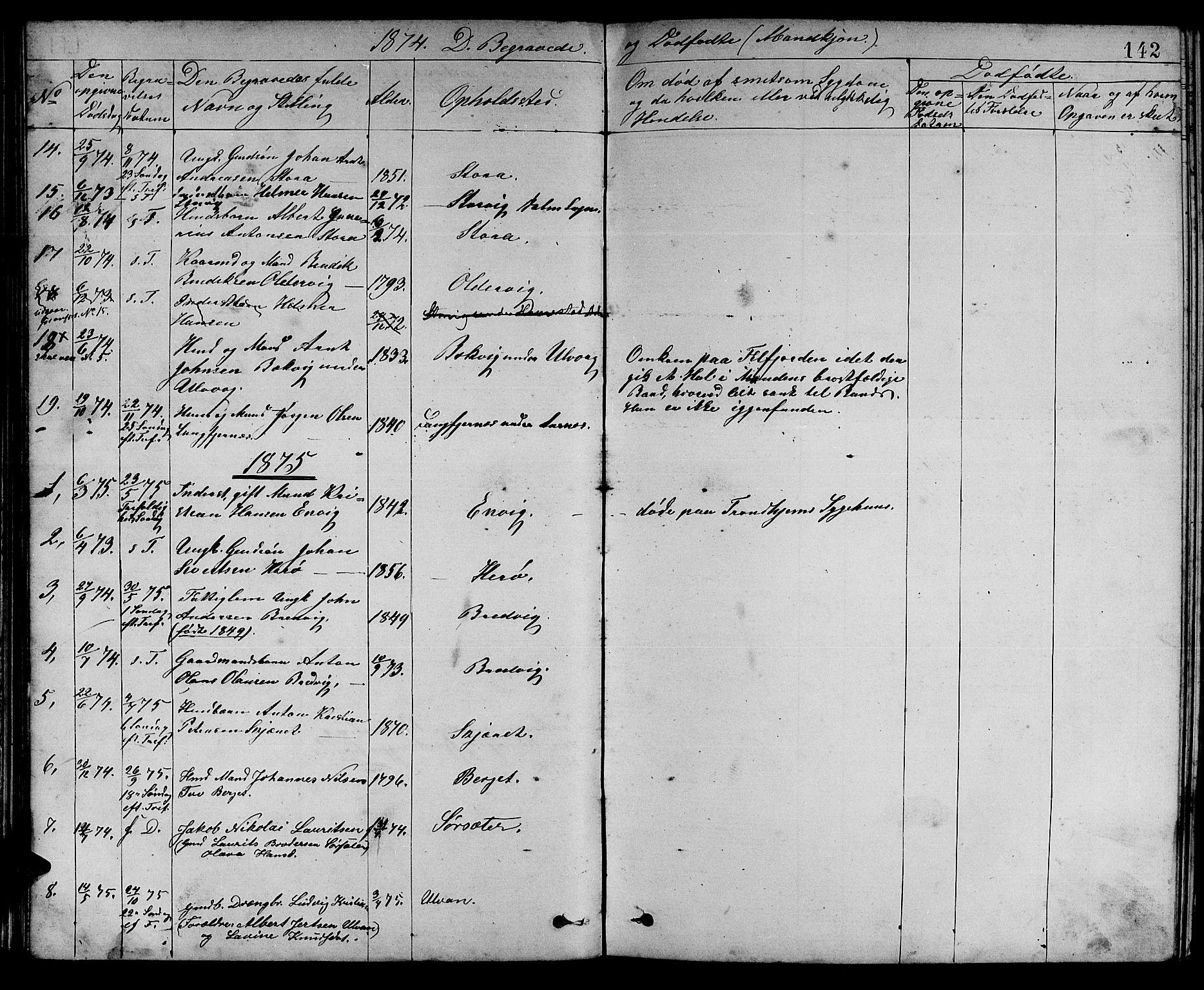 SAT, Ministerialprotokoller, klokkerbøker og fødselsregistre - Sør-Trøndelag, 637/L0561: Klokkerbok nr. 637C02, 1873-1882, s. 142
