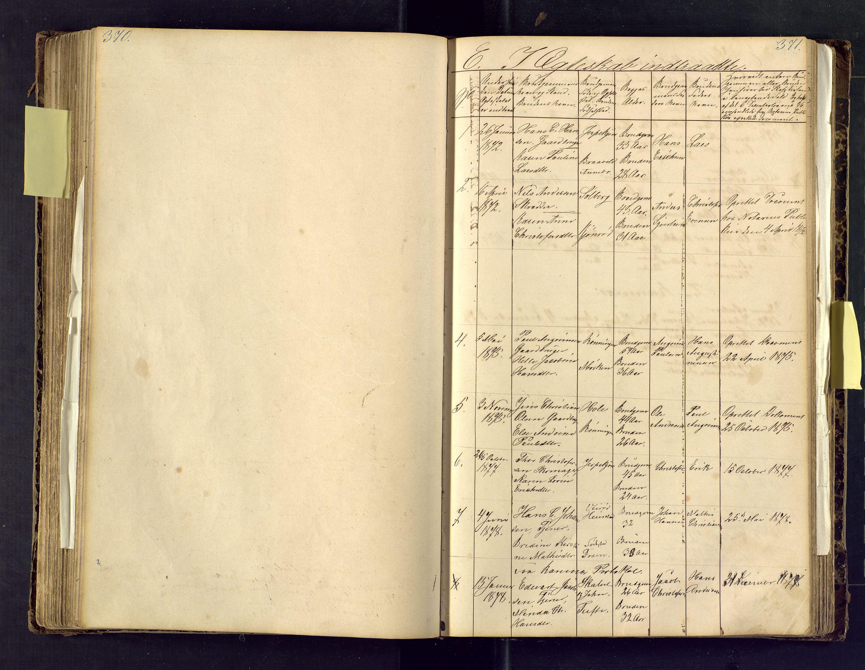 SAKO, Den evangeliske lutherske frimenighet (SAKO), Dissenterprotokoll nr. Fb/L0001, 1872-1907, s. 370-371