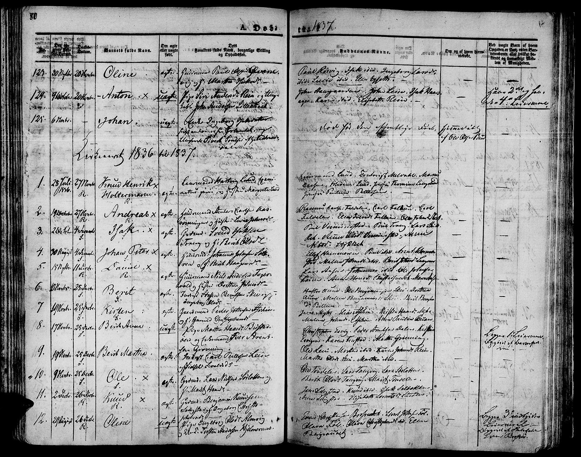 SAT, Ministerialprotokoller, klokkerbøker og fødselsregistre - Sør-Trøndelag, 646/L0609: Ministerialbok nr. 646A07, 1826-1838, s. 80