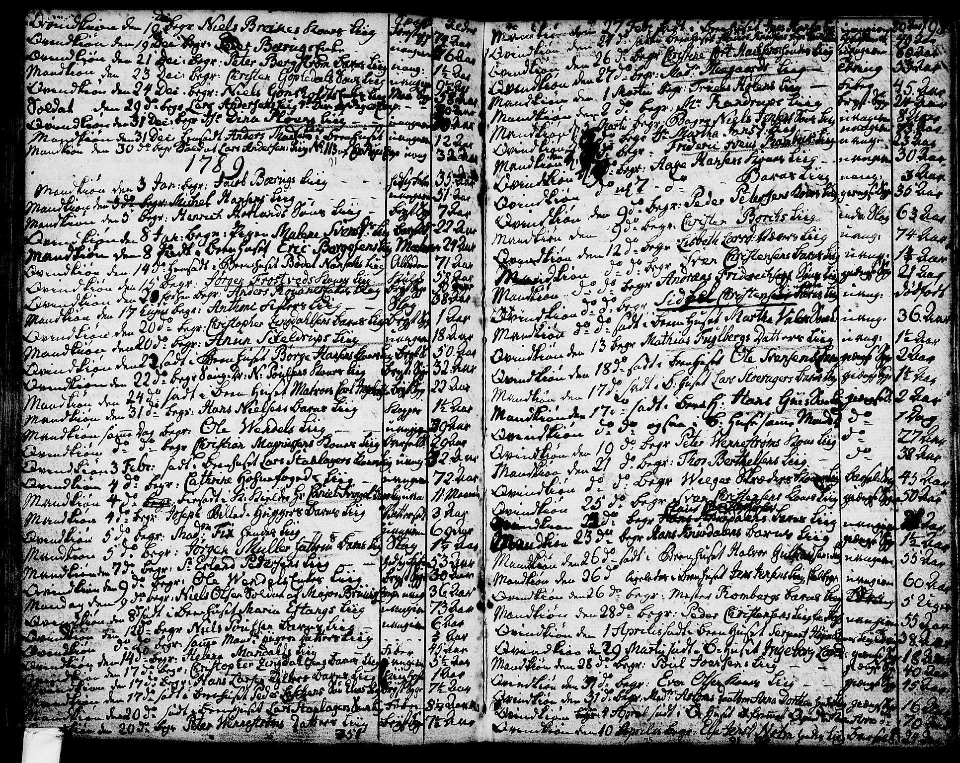 SAKO, Larvik kirkebøker, G/Ga/L0001: Klokkerbok nr. I 1, 1785-1807, s. 197