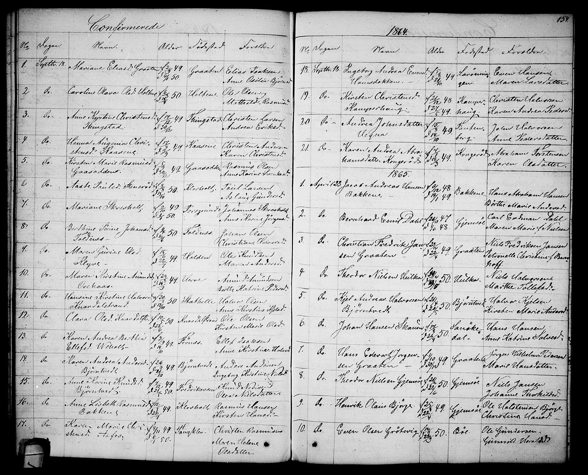 SAKO, Solum kirkebøker, G/Ga/L0004: Klokkerbok nr. I 4, 1859-1876, s. 154