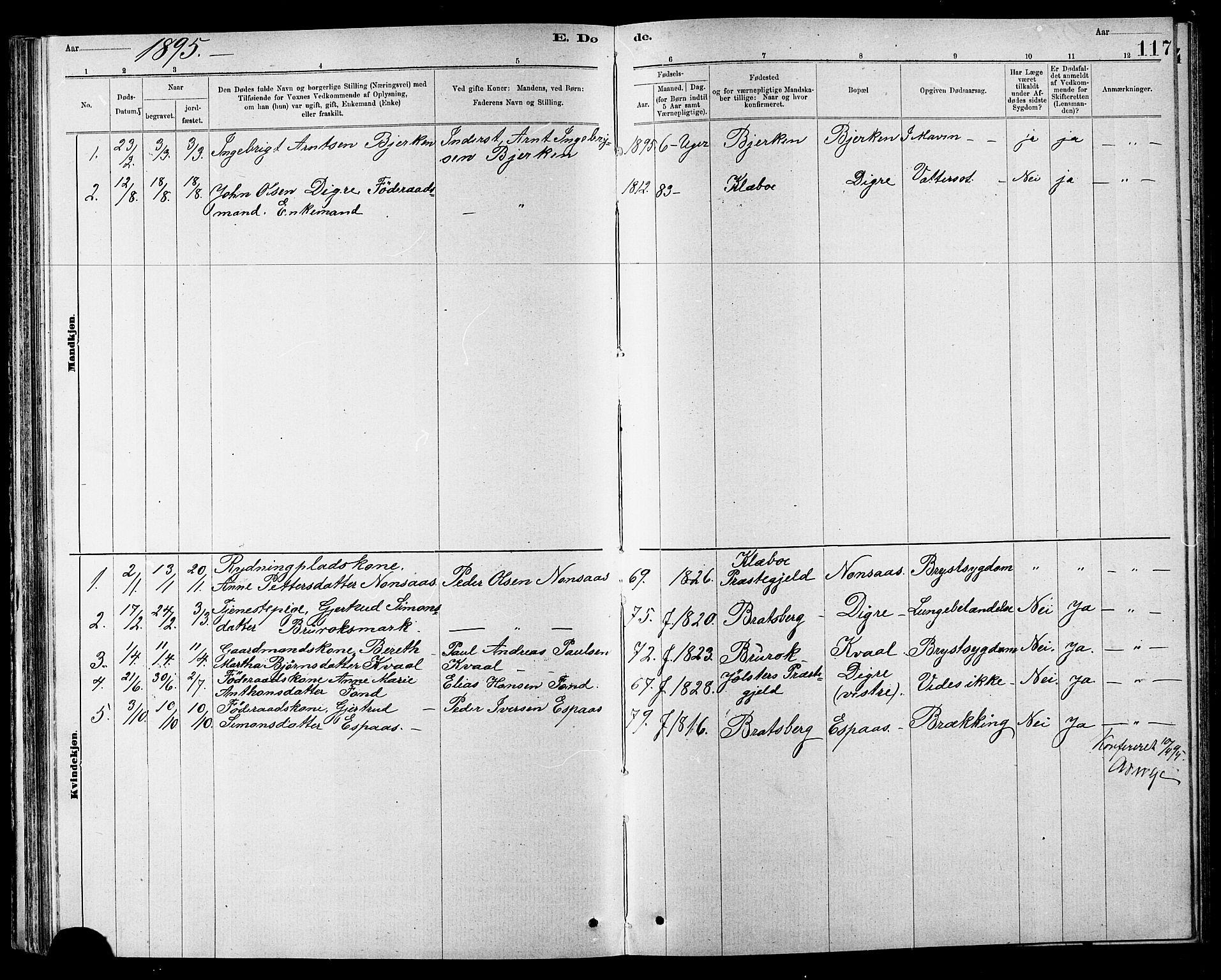SAT, Ministerialprotokoller, klokkerbøker og fødselsregistre - Sør-Trøndelag, 608/L0341: Klokkerbok nr. 608C07, 1890-1912, s. 117