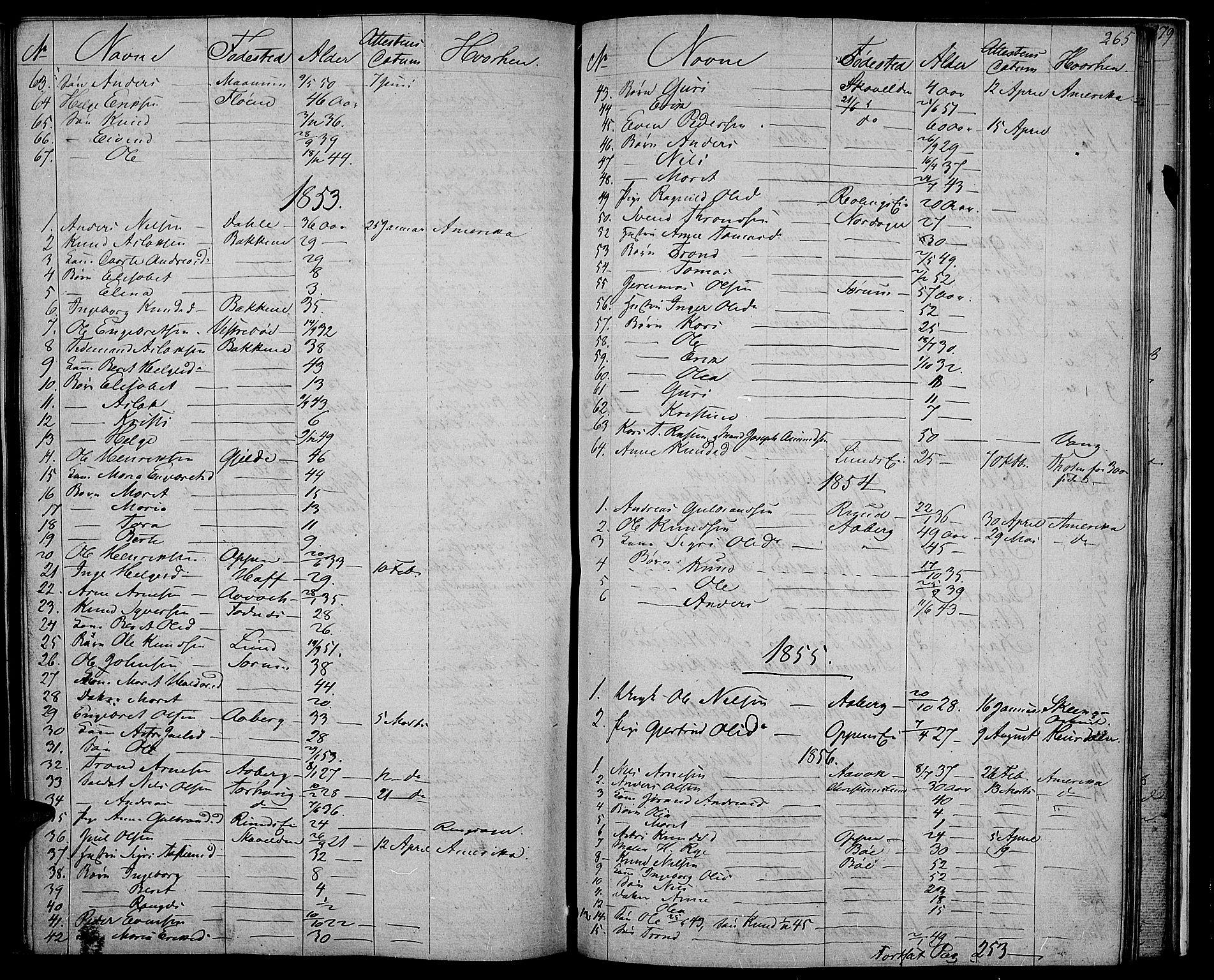 SAH, Nord-Aurdal prestekontor, Klokkerbok nr. 2, 1842-1877, s. 265