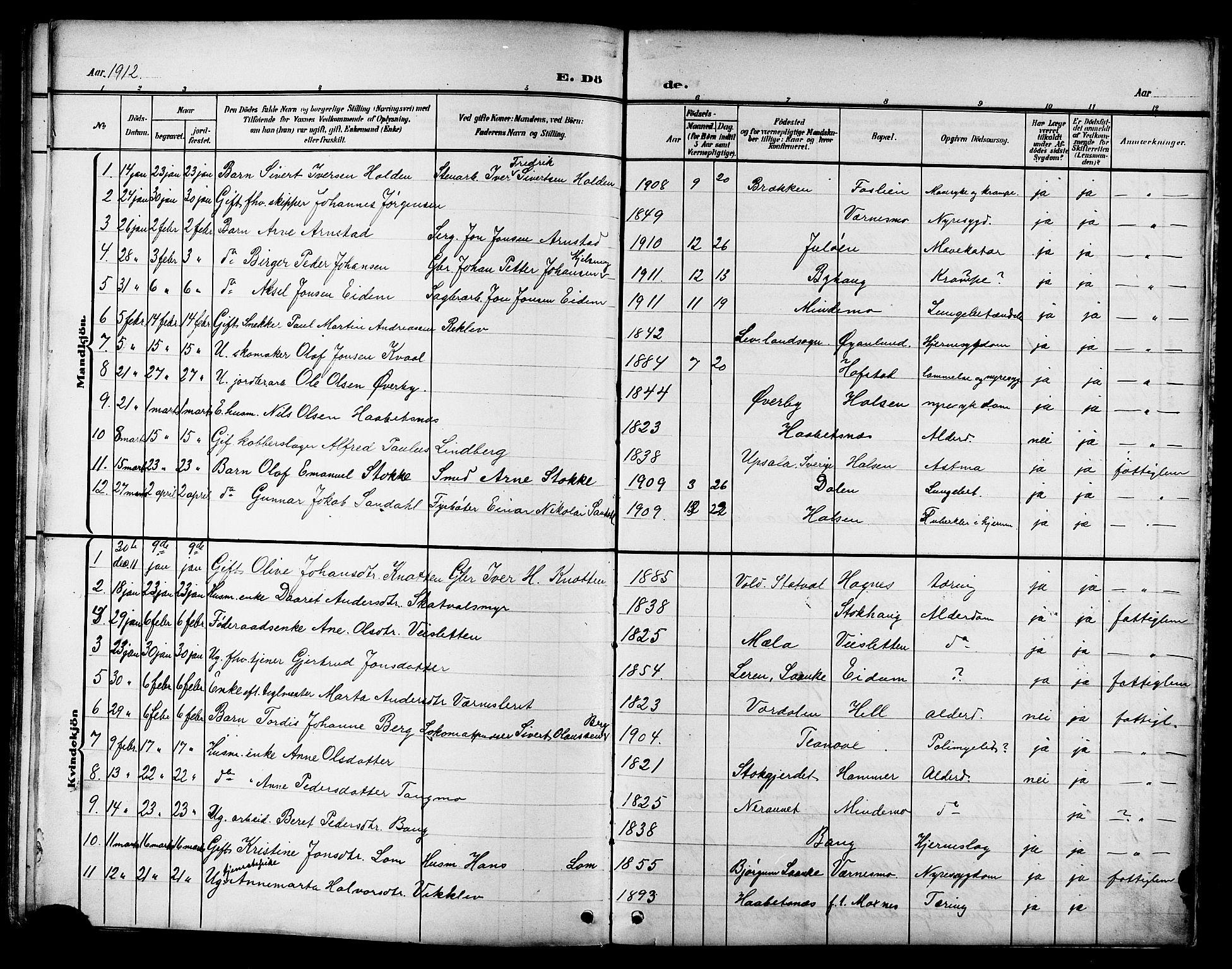 SAT, Ministerialprotokoller, klokkerbøker og fødselsregistre - Nord-Trøndelag, 709/L0087: Klokkerbok nr. 709C01, 1892-1913
