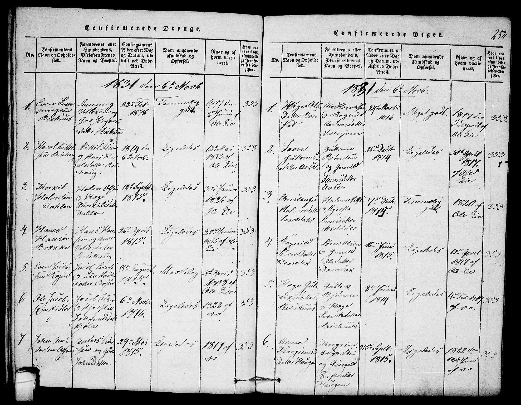 SAKO, Seljord kirkebøker, F/Fb/L0001: Ministerialbok nr. II 1, 1815-1831, s. 252