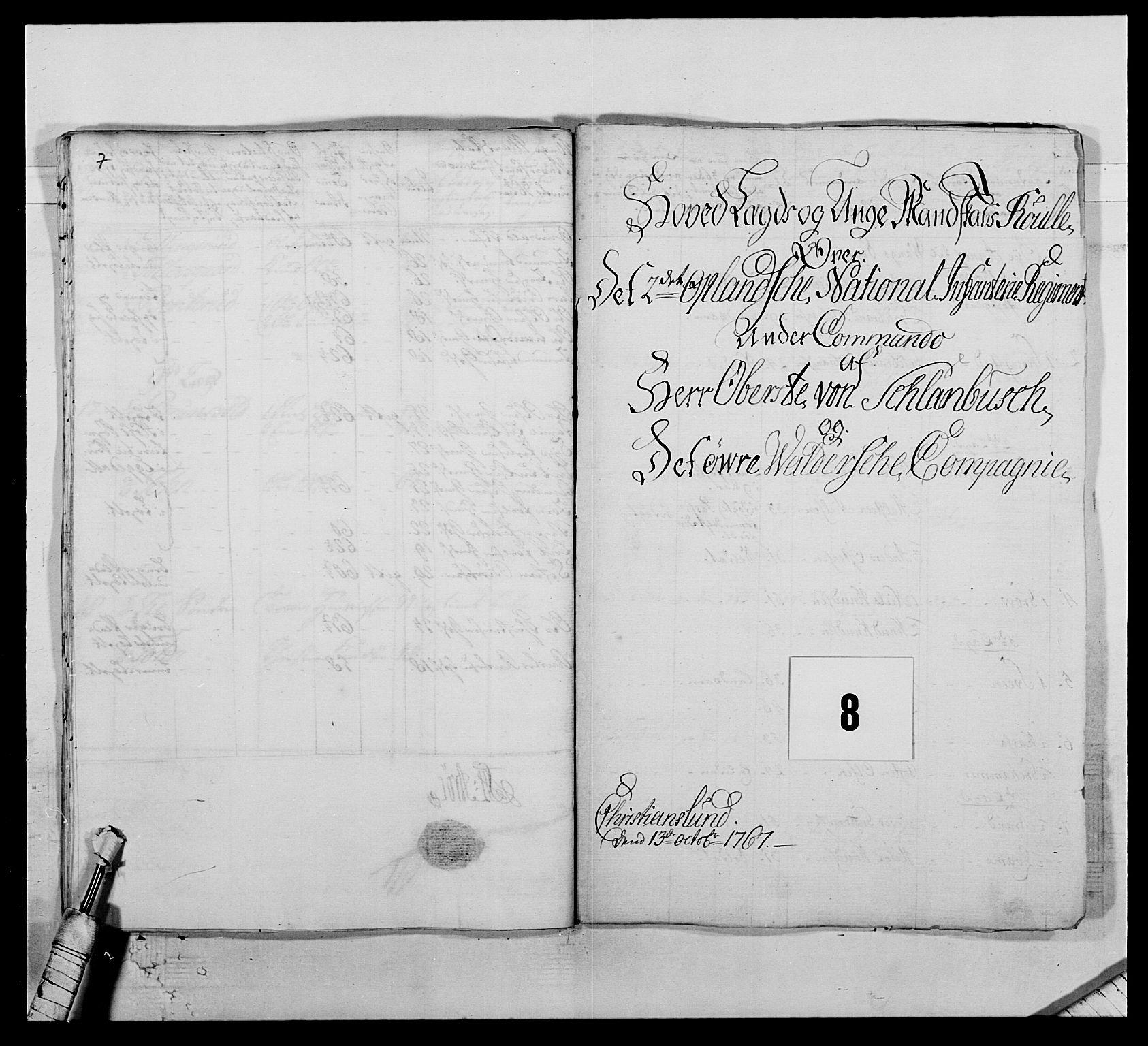 RA, Kommanderende general (KG I) med Det norske krigsdirektorium, E/Ea/L0507: 2. Opplandske regiment, 1766-1767, s. 181