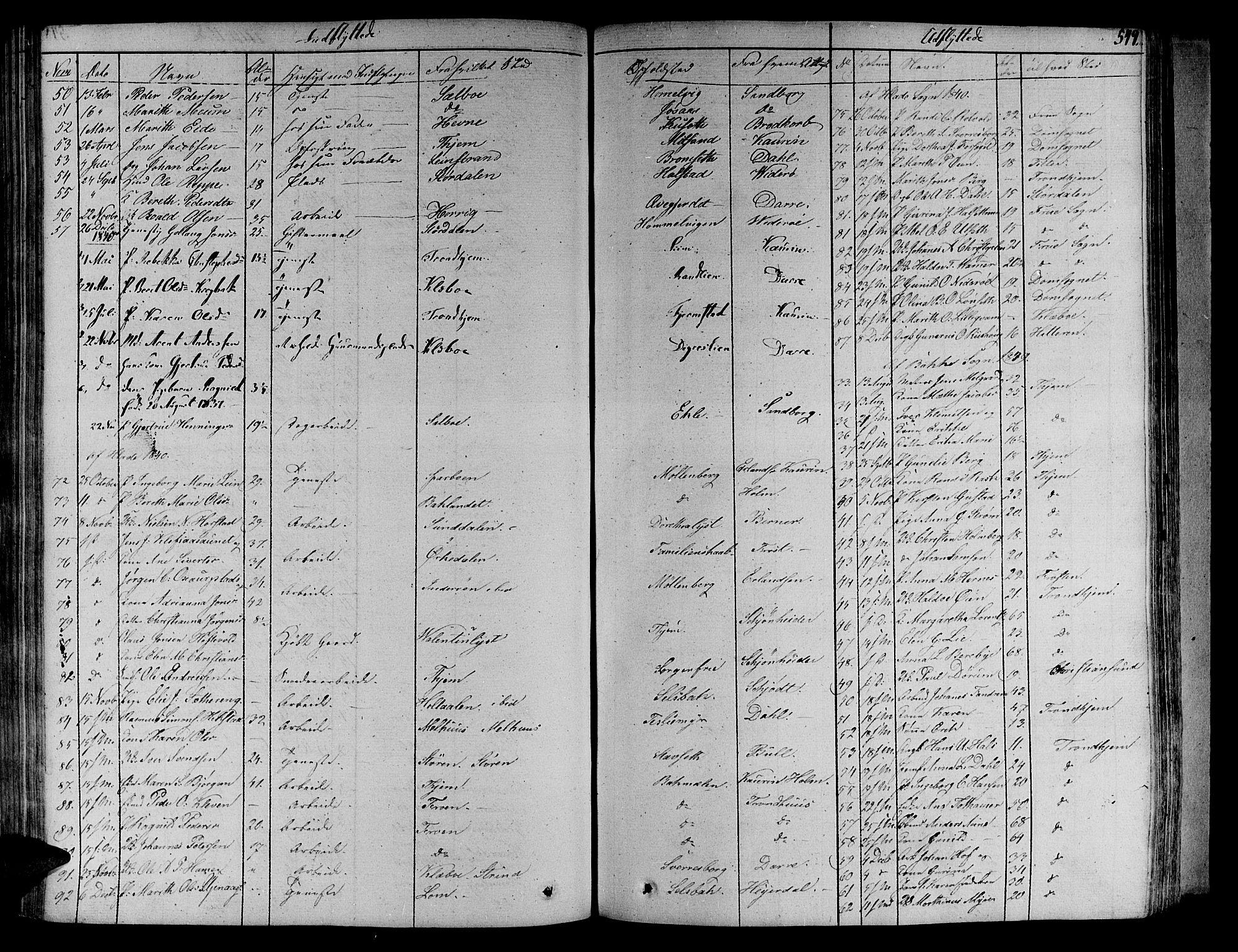 SAT, Ministerialprotokoller, klokkerbøker og fødselsregistre - Sør-Trøndelag, 606/L0286: Ministerialbok nr. 606A04 /1, 1823-1840, s. 549