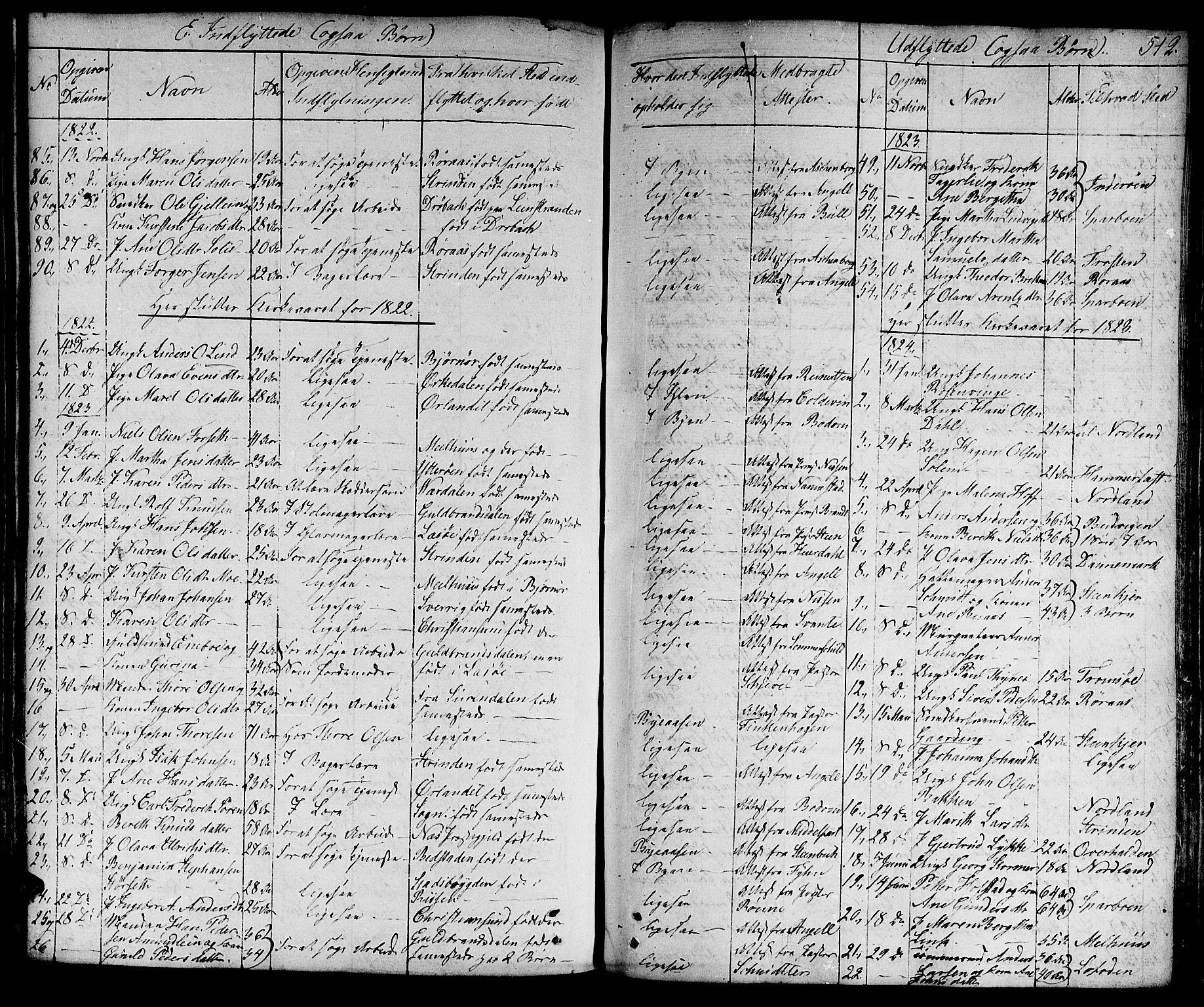 SAT, Ministerialprotokoller, klokkerbøker og fødselsregistre - Sør-Trøndelag, 601/L0045: Ministerialbok nr. 601A13, 1821-1831, s. 512