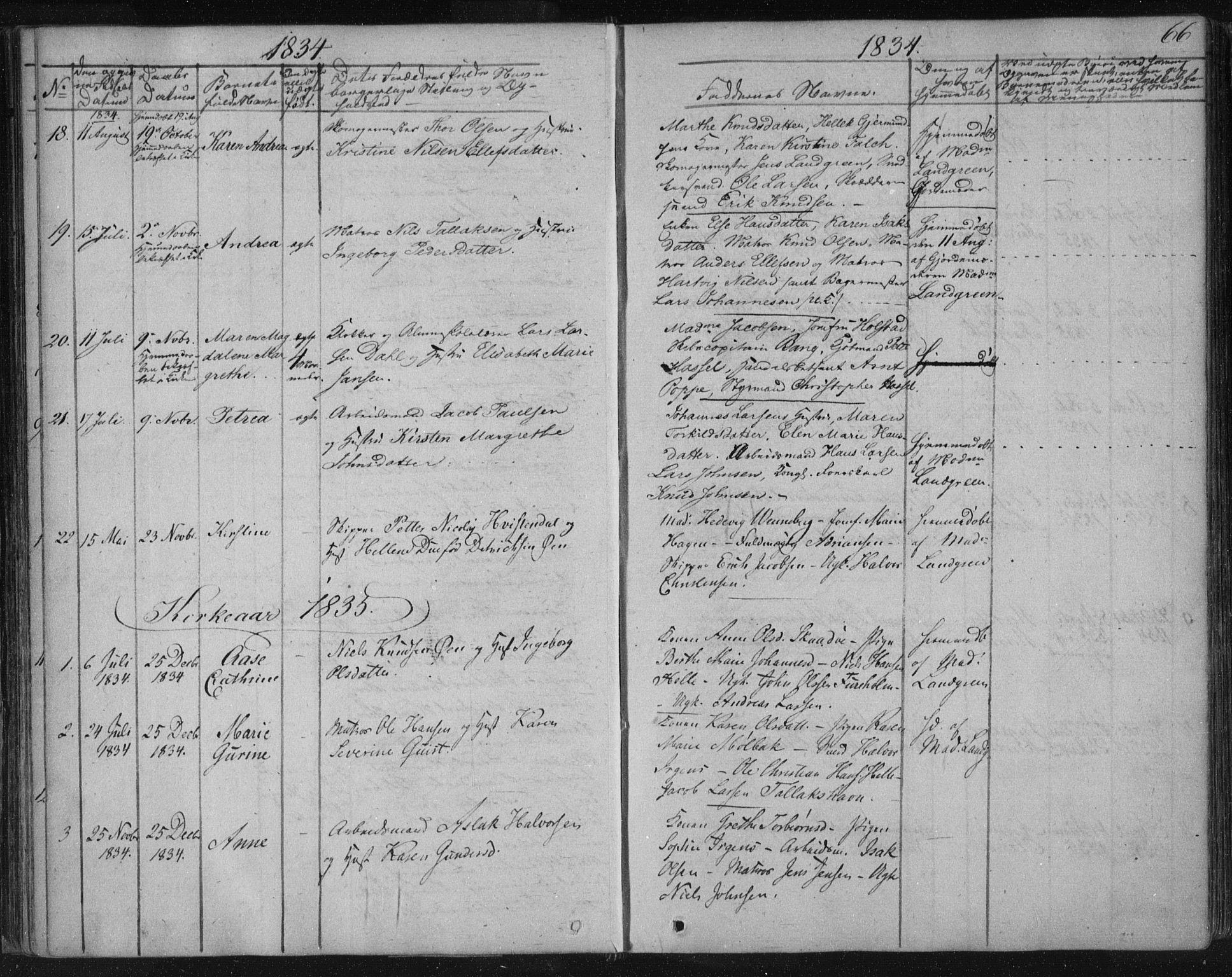 SAKO, Kragerø kirkebøker, F/Fa/L0005: Ministerialbok nr. 5, 1832-1847, s. 66