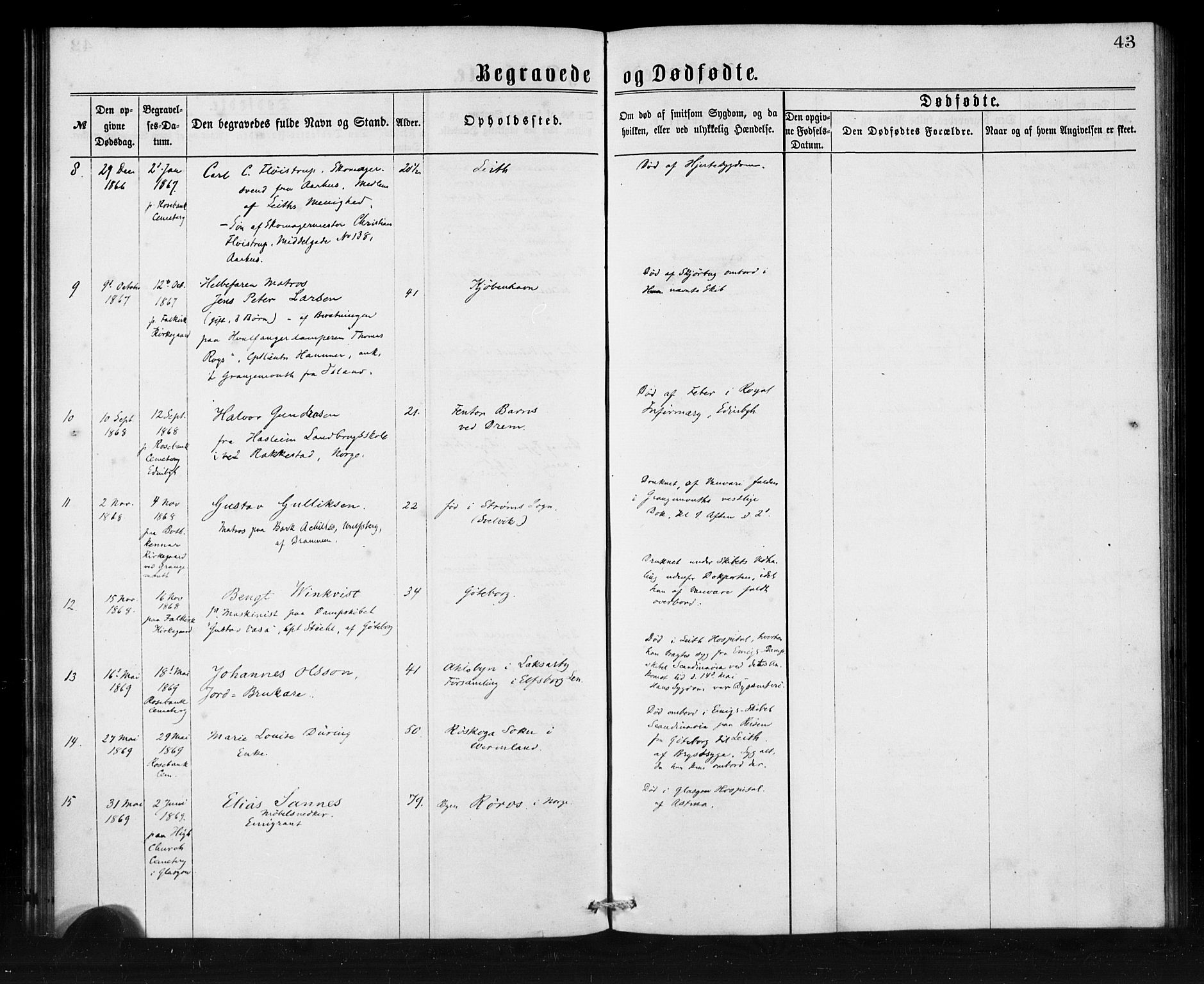 SAB, Den Norske Sjømannsmisjon i utlandet*, Ministerialbok nr. A 1, 1865-1880, s. 43