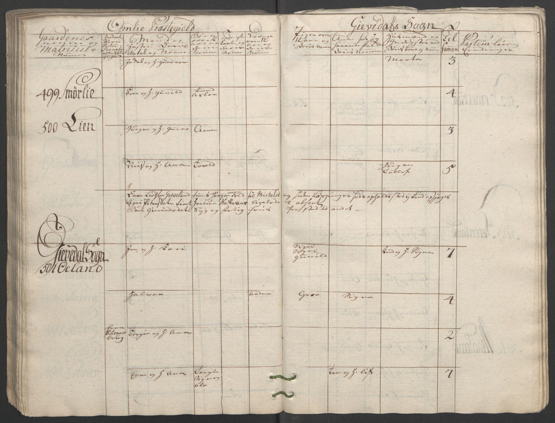 RA, Rentekammeret inntil 1814, Reviderte regnskaper, Fogderegnskap, R40/L2517: Ekstraskatten Råbyggelag, 1762-1763, s. 159
