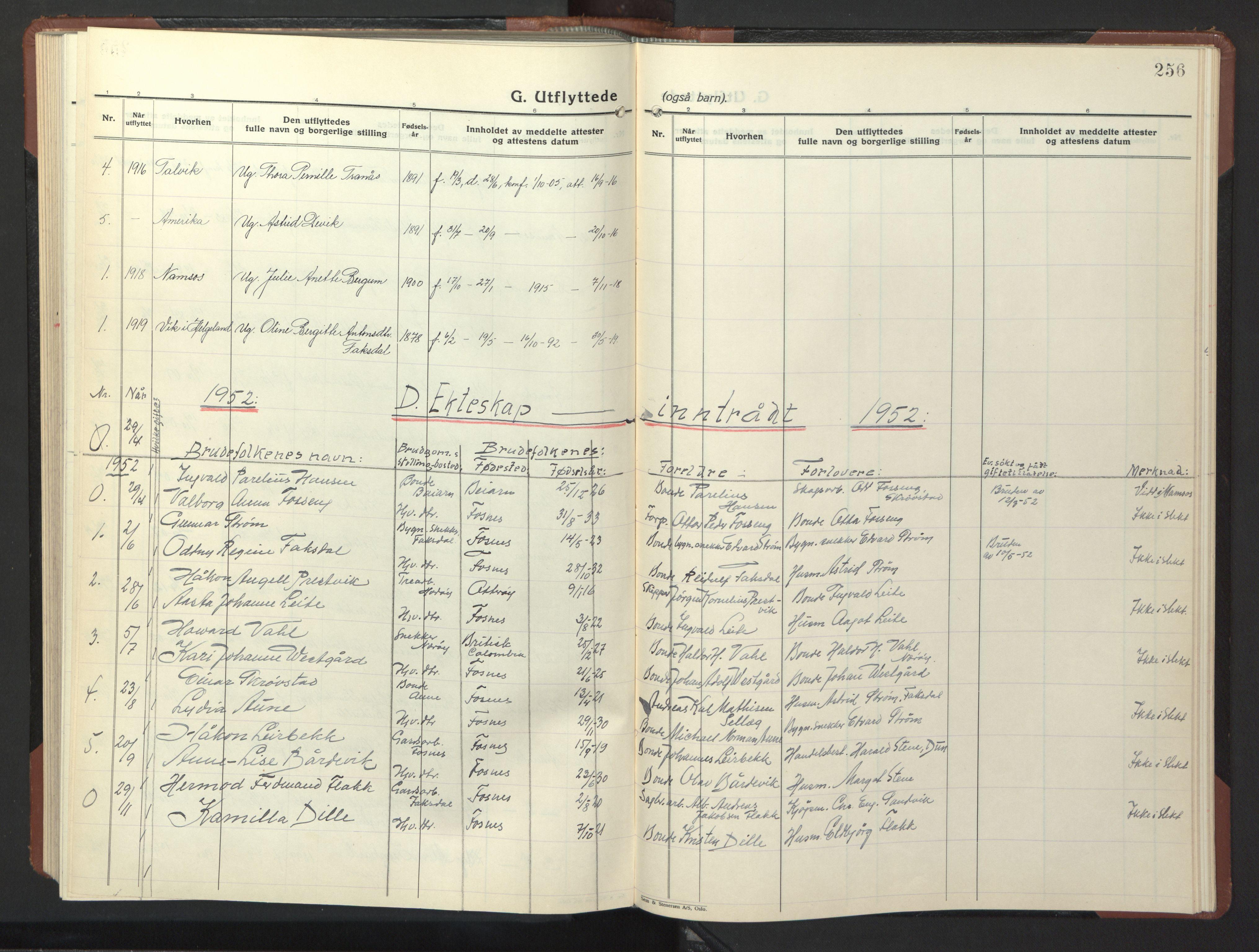 SAT, Ministerialprotokoller, klokkerbøker og fødselsregistre - Nord-Trøndelag, 773/L0625: Klokkerbok nr. 773C01, 1910-1952, s. 256