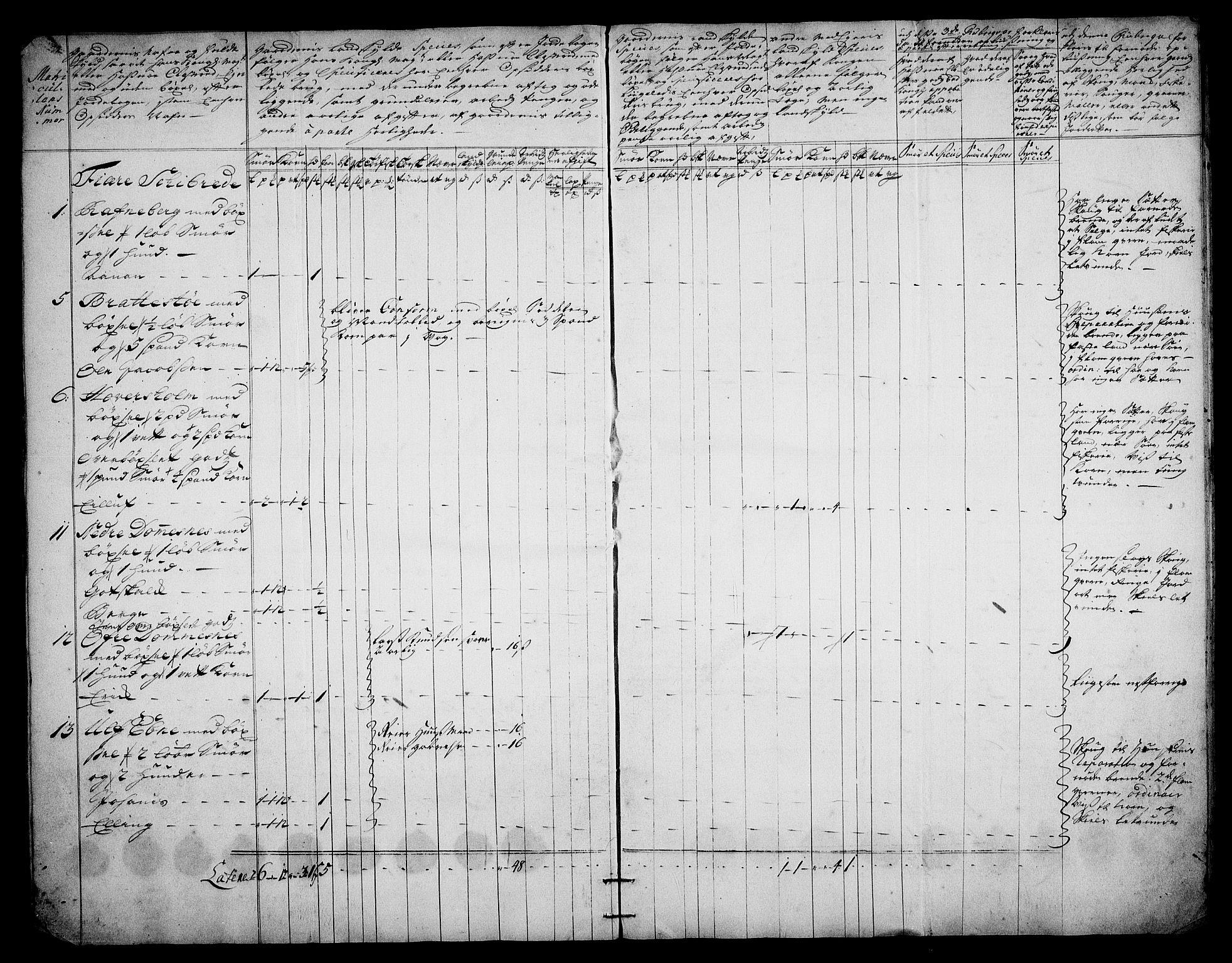 RA, Rentekammeret inntil 1814, Realistisk ordnet avdeling, On/L0003: [Jj 4]: Kommisjonsforretning over Vilhelm Hanssøns forpaktning av Halsnøy klosters gods, 1721-1729, s. 185
