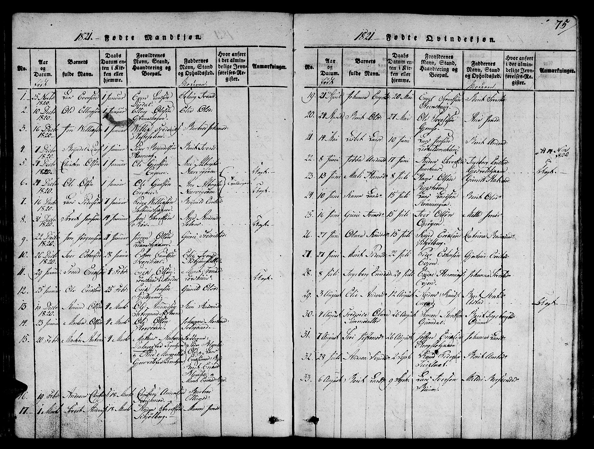 SAT, Ministerialprotokoller, klokkerbøker og fødselsregistre - Sør-Trøndelag, 668/L0803: Ministerialbok nr. 668A03, 1800-1826, s. 75