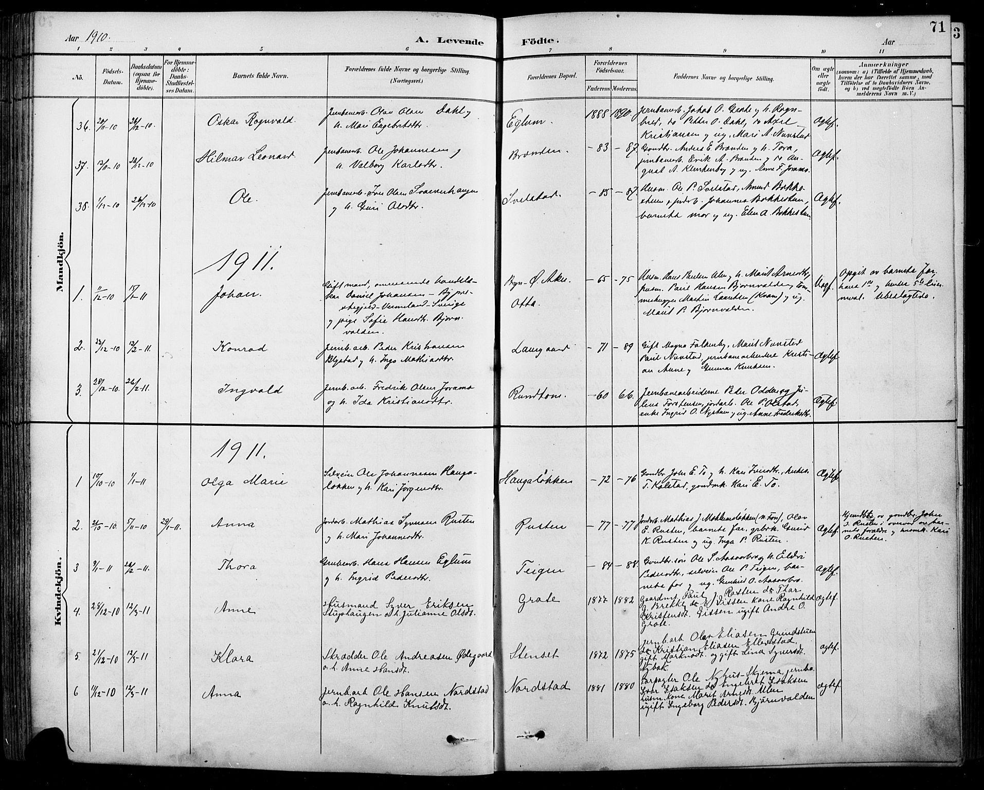 SAH, Sel prestekontor, Klokkerbok nr. 1, 1894-1923, s. 71