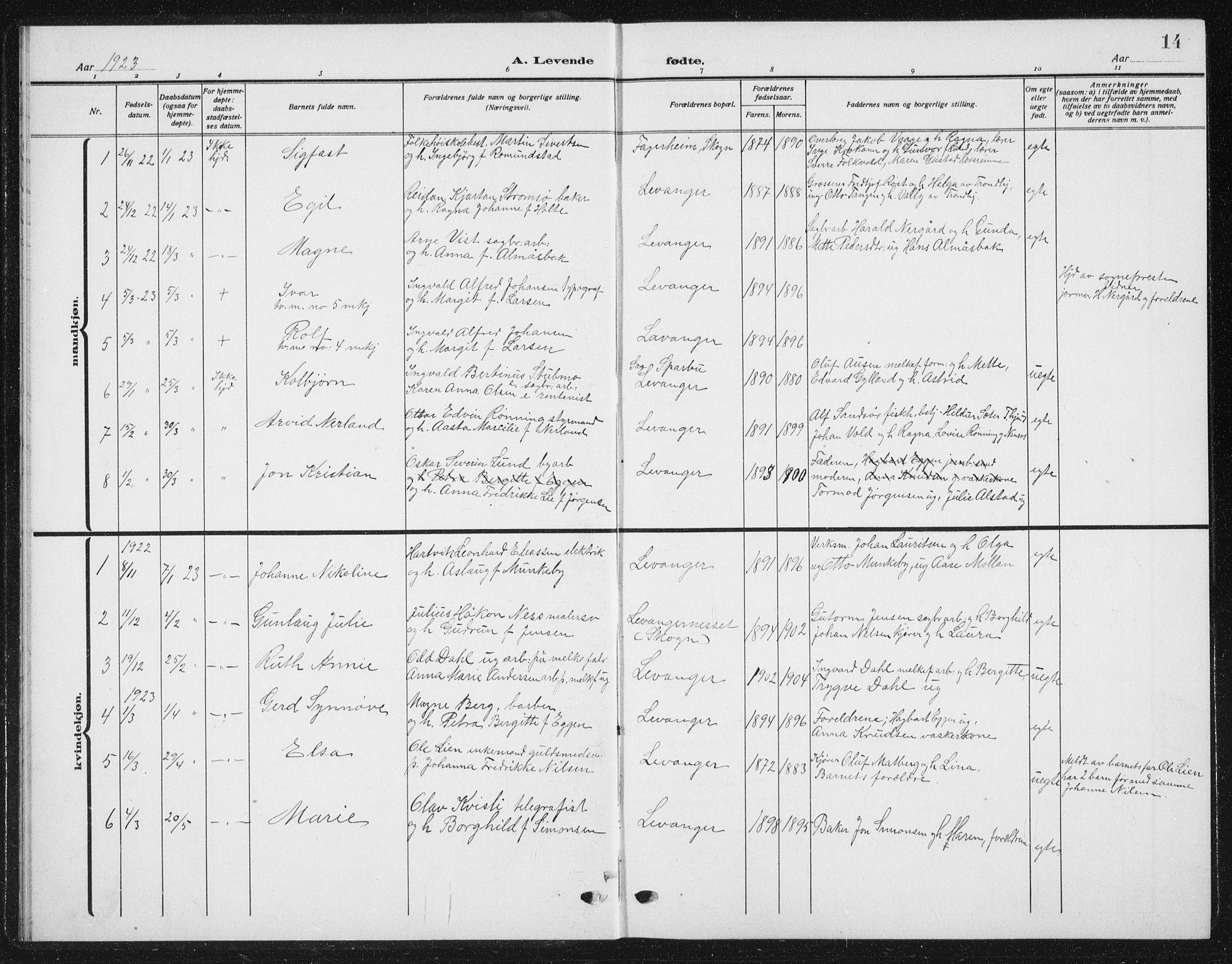 SAT, Ministerialprotokoller, klokkerbøker og fødselsregistre - Nord-Trøndelag, 720/L0193: Klokkerbok nr. 720C02, 1918-1941, s. 14
