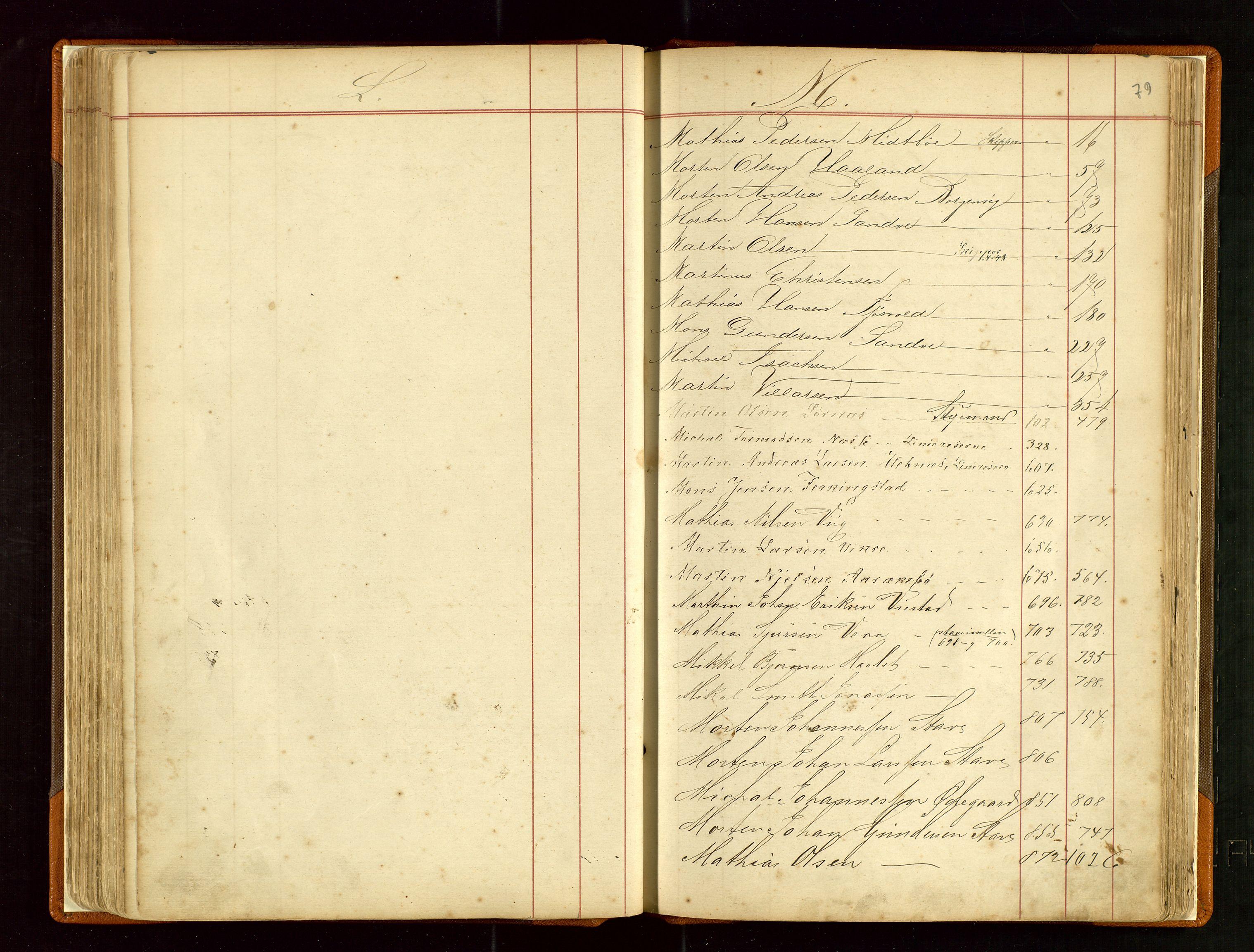SAST, Haugesund sjømannskontor, F/Fb/Fba/L0003: Navneregister med henvisning til rullenummer (fornavn) Haugesund krets, 1860-1948, s. 79