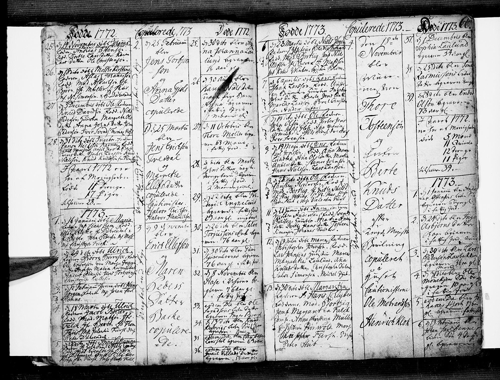 SAK, Risør sokneprestkontor, F/Fb/L0002: Klokkerbok nr. B 2, 1747-1812, s. 66