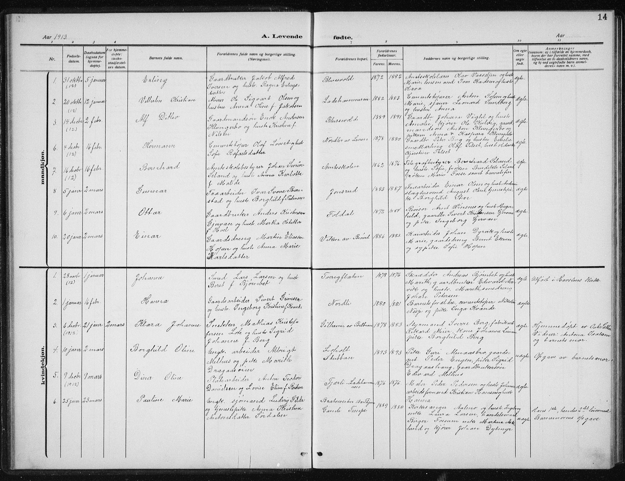 SAT, Ministerialprotokoller, klokkerbøker og fødselsregistre - Sør-Trøndelag, 606/L0314: Klokkerbok nr. 606C10, 1911-1937, s. 14