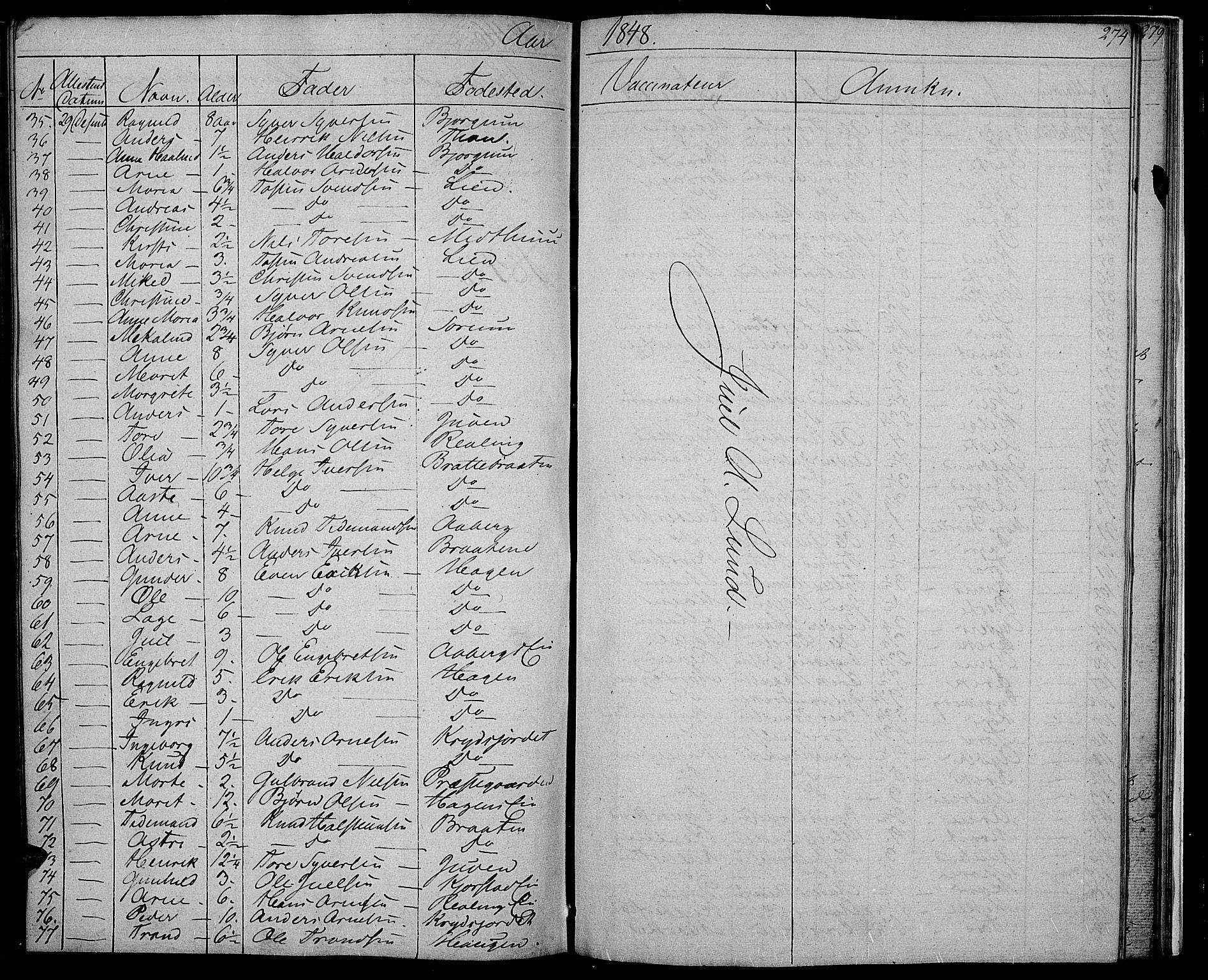 SAH, Nord-Aurdal prestekontor, Klokkerbok nr. 2, 1842-1877, s. 274