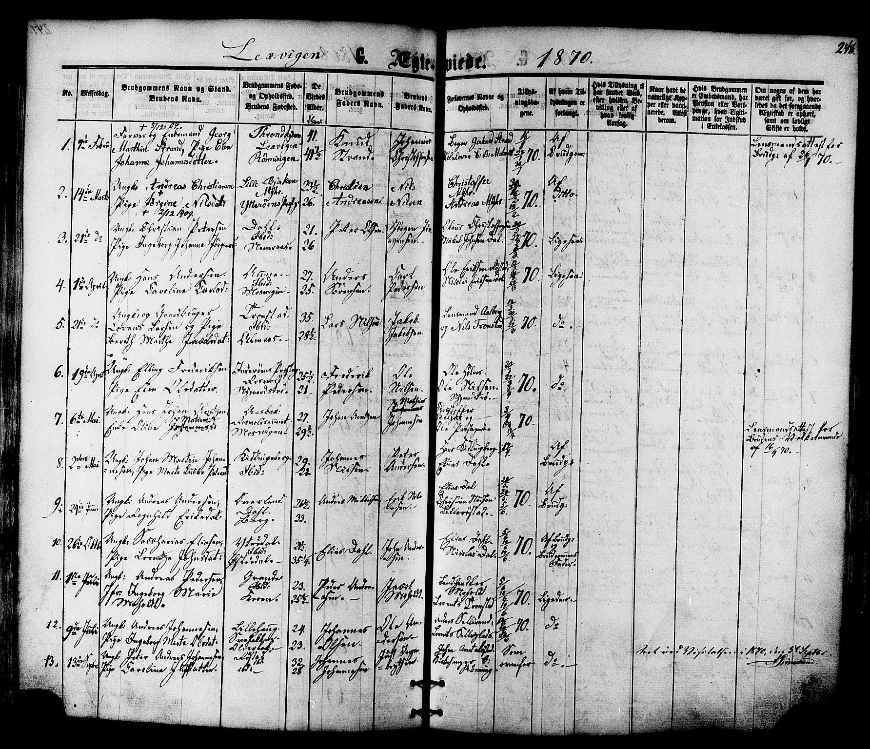 SAT, Ministerialprotokoller, klokkerbøker og fødselsregistre - Nord-Trøndelag, 701/L0009: Ministerialbok nr. 701A09 /1, 1864-1882, s. 248