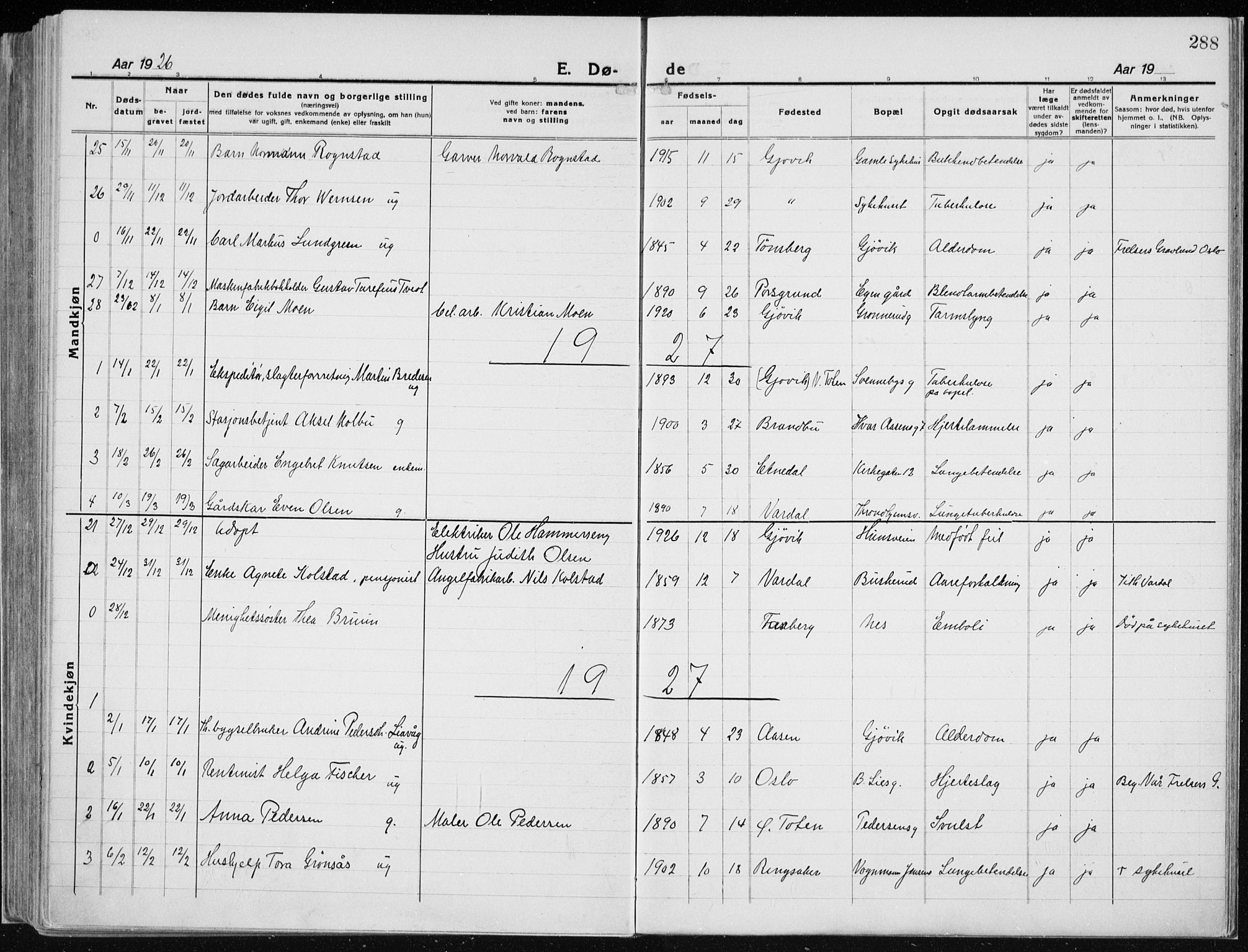 SAH, Vardal prestekontor, H/Ha/Haa/L0015: Ministerialbok nr. 15, 1923-1937, s. 288