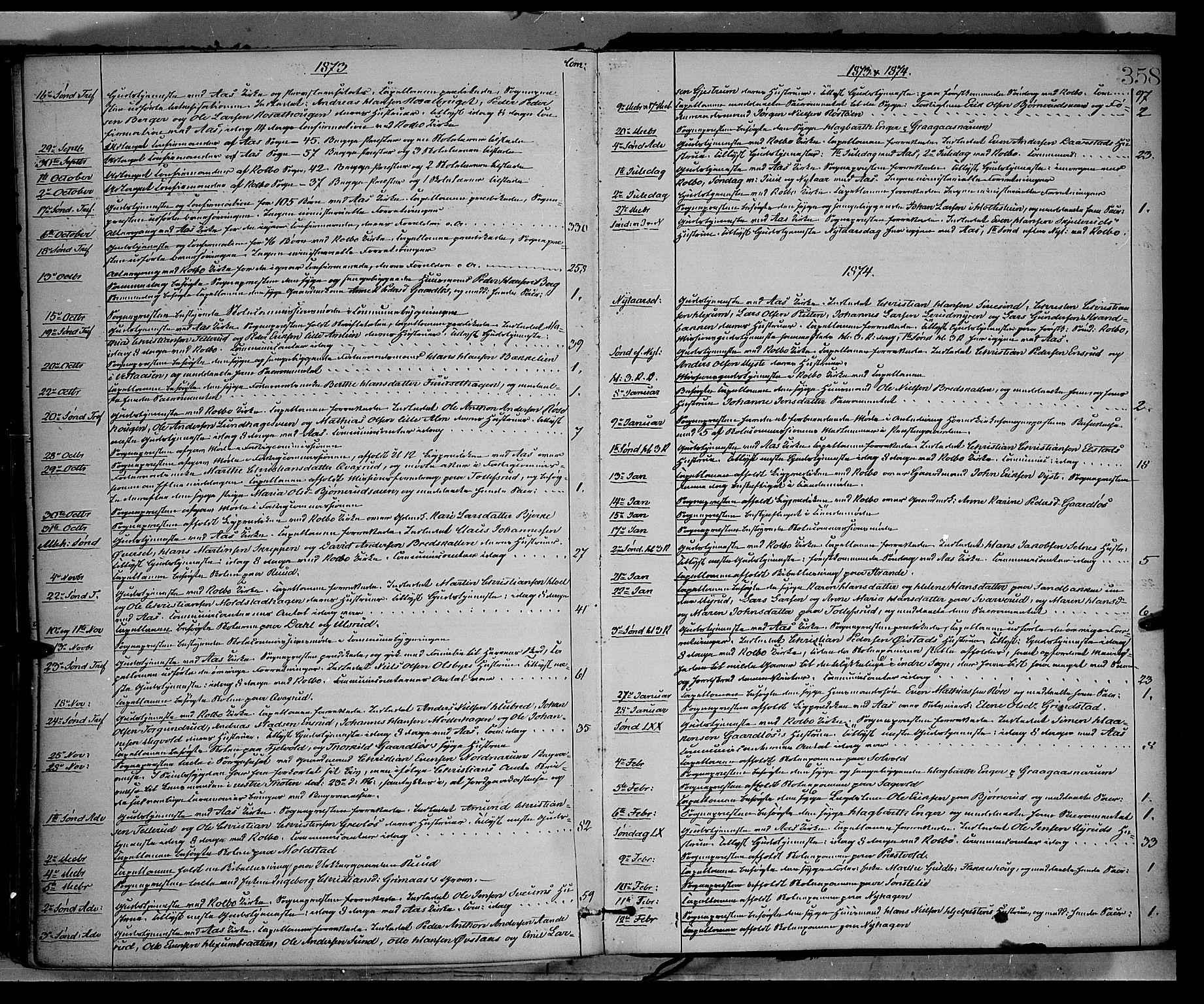 SAH, Vestre Toten prestekontor, H/Ha/Haa/L0008: Ministerialbok nr. 8, 1870-1877, s. 358