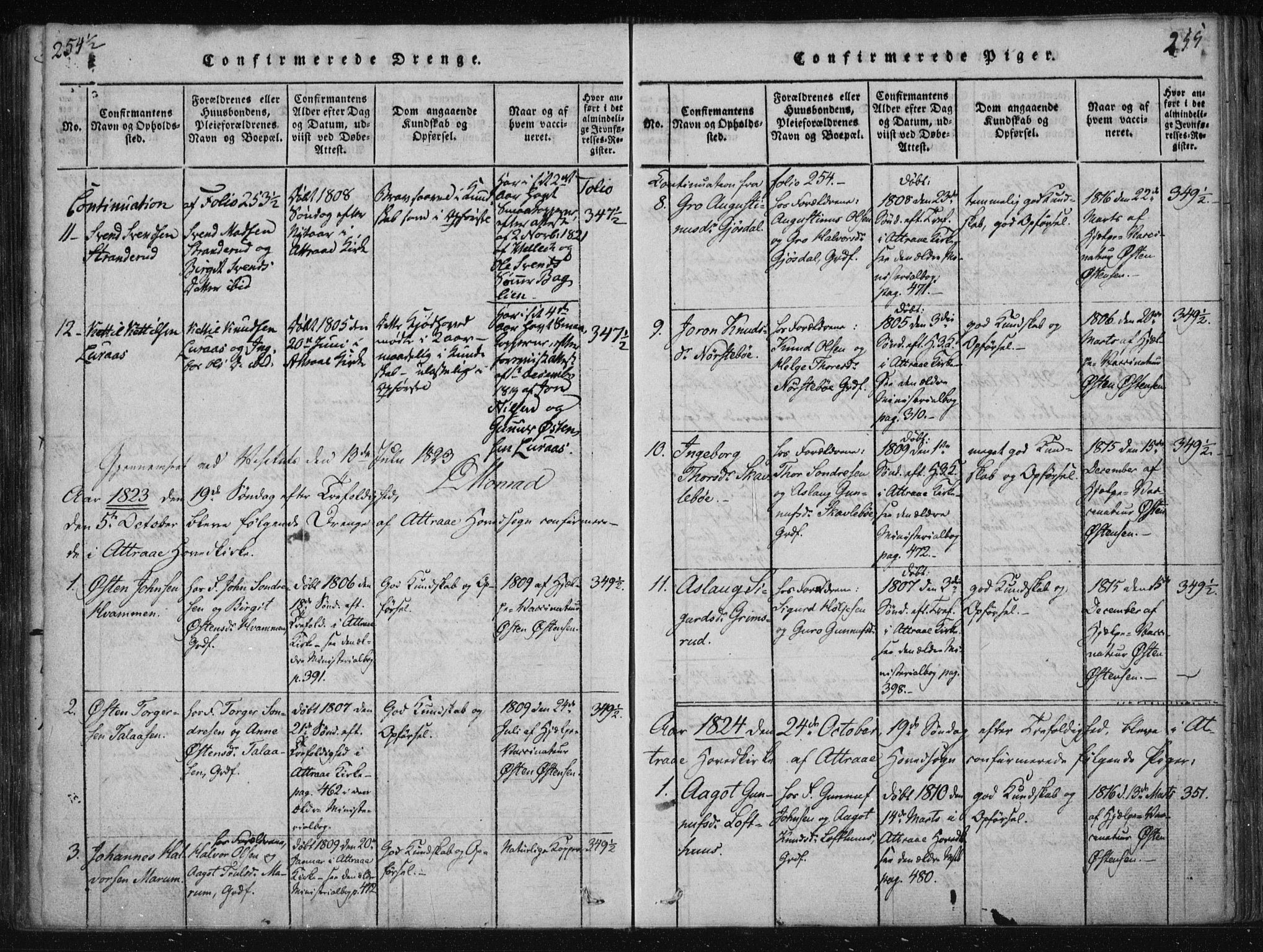 SAKO, Tinn kirkebøker, F/Fa/L0004: Ministerialbok nr. I 4, 1815-1843, s. 255