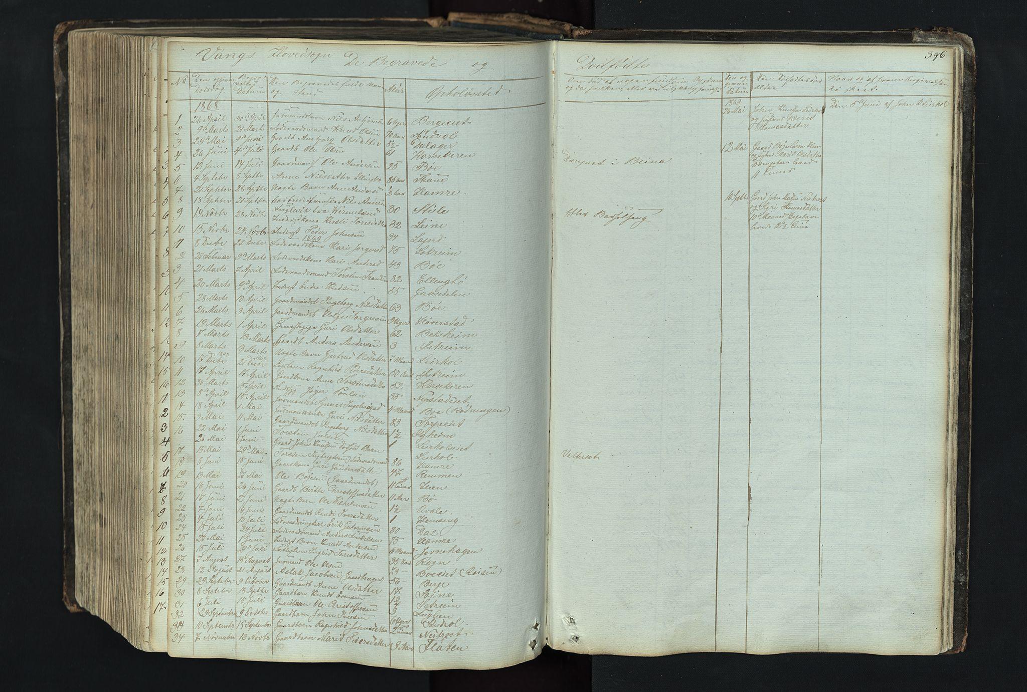 SAH, Vang prestekontor, Valdres, Klokkerbok nr. 4, 1835-1892, s. 396