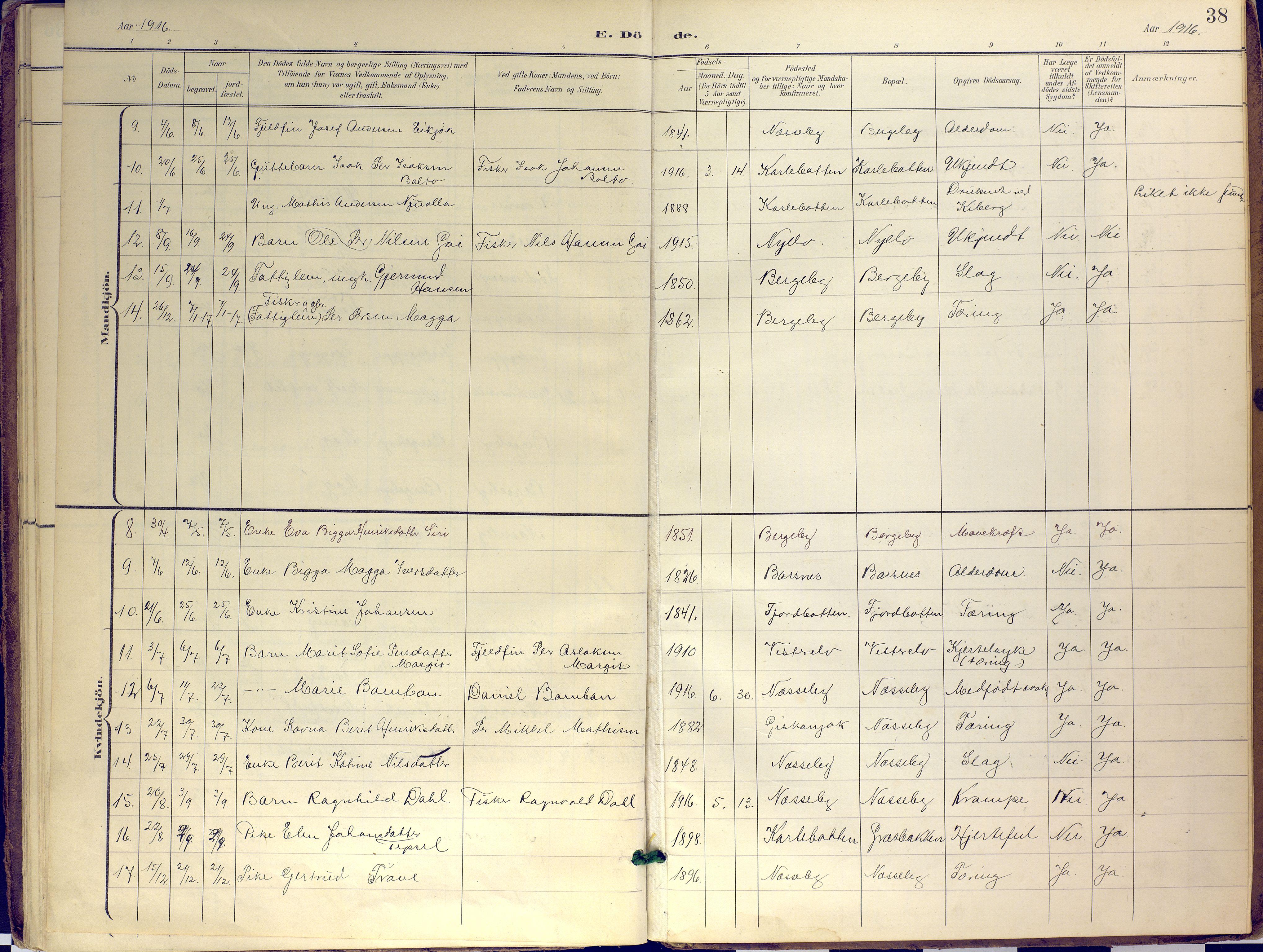 SATØ, Nesseby sokneprestkontor, H/Ha/L0007kirke: Ministerialbok nr. 7, 1898-1921, s. 38