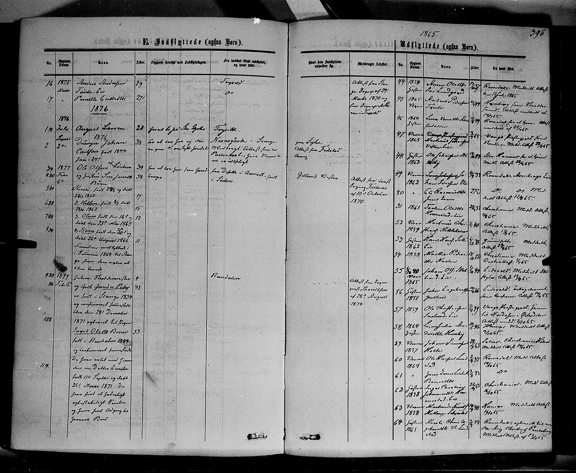 SAH, Stange prestekontor, K/L0013: Ministerialbok nr. 13, 1862-1879, s. 396