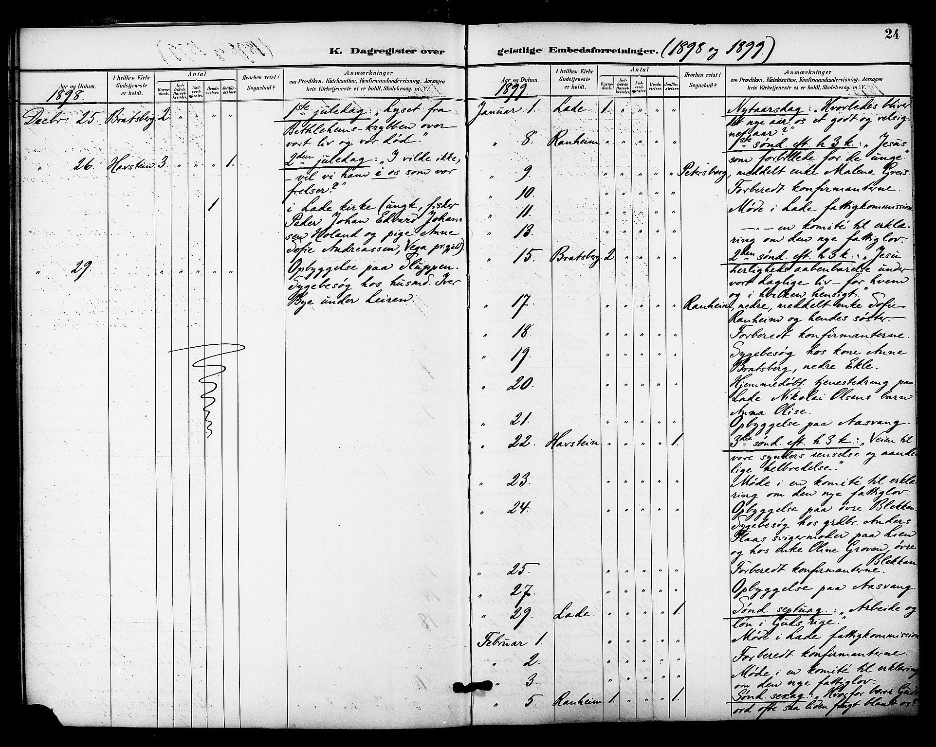 SAT, Ministerialprotokoller, klokkerbøker og fødselsregistre - Sør-Trøndelag, 606/L0304: Residerende kapellans bok nr. 606B03, 1895-1917, s. 24