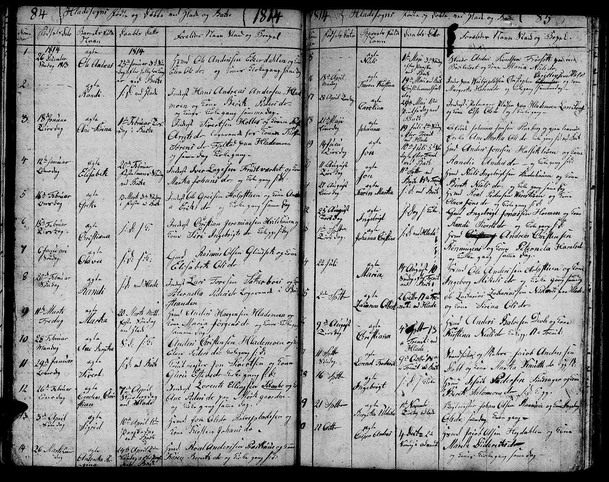 SAT, Ministerialprotokoller, klokkerbøker og fødselsregistre - Sør-Trøndelag, 606/L0306: Klokkerbok nr. 606C02, 1797-1829, s. 84-85
