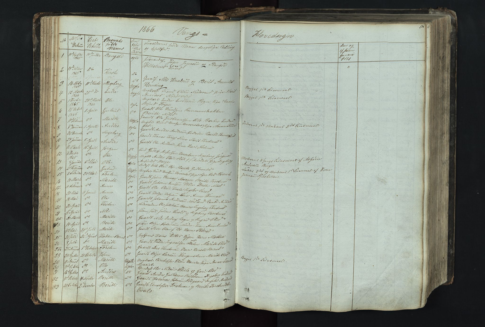 SAH, Vang prestekontor, Valdres, Klokkerbok nr. 4, 1835-1892, s. 54