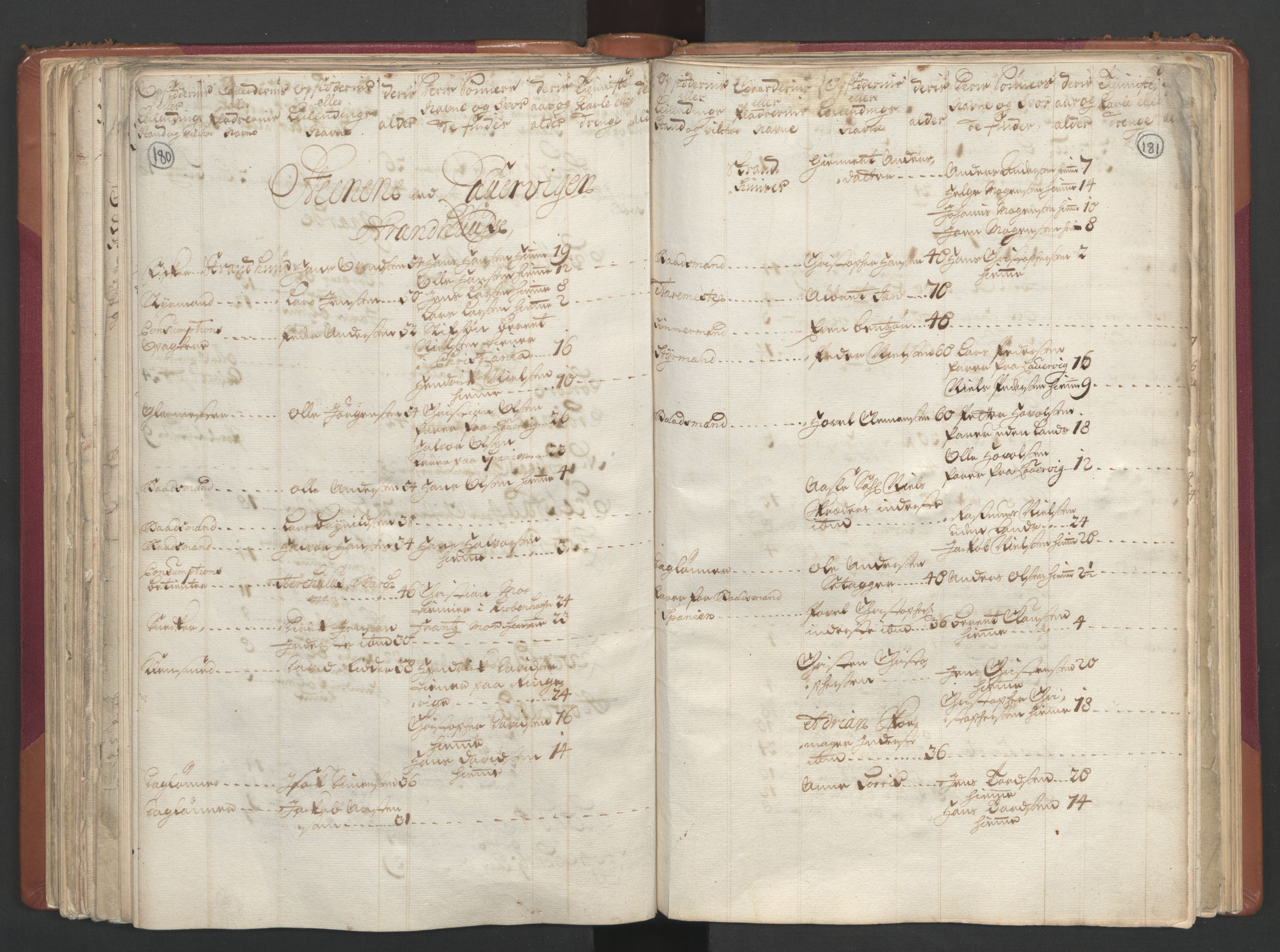 RA, Manntallet 1701, nr. 2: Solør, Odal og Østerdal fogderi og Larvik grevskap, 1701, s. 180-181