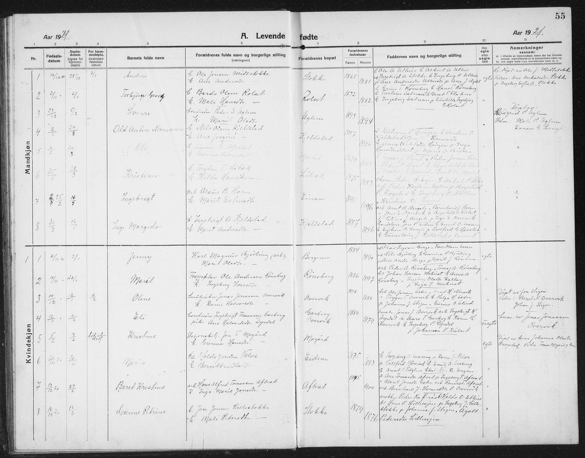 SAT, Ministerialprotokoller, klokkerbøker og fødselsregistre - Sør-Trøndelag, 695/L1158: Klokkerbok nr. 695C09, 1913-1940, s. 55