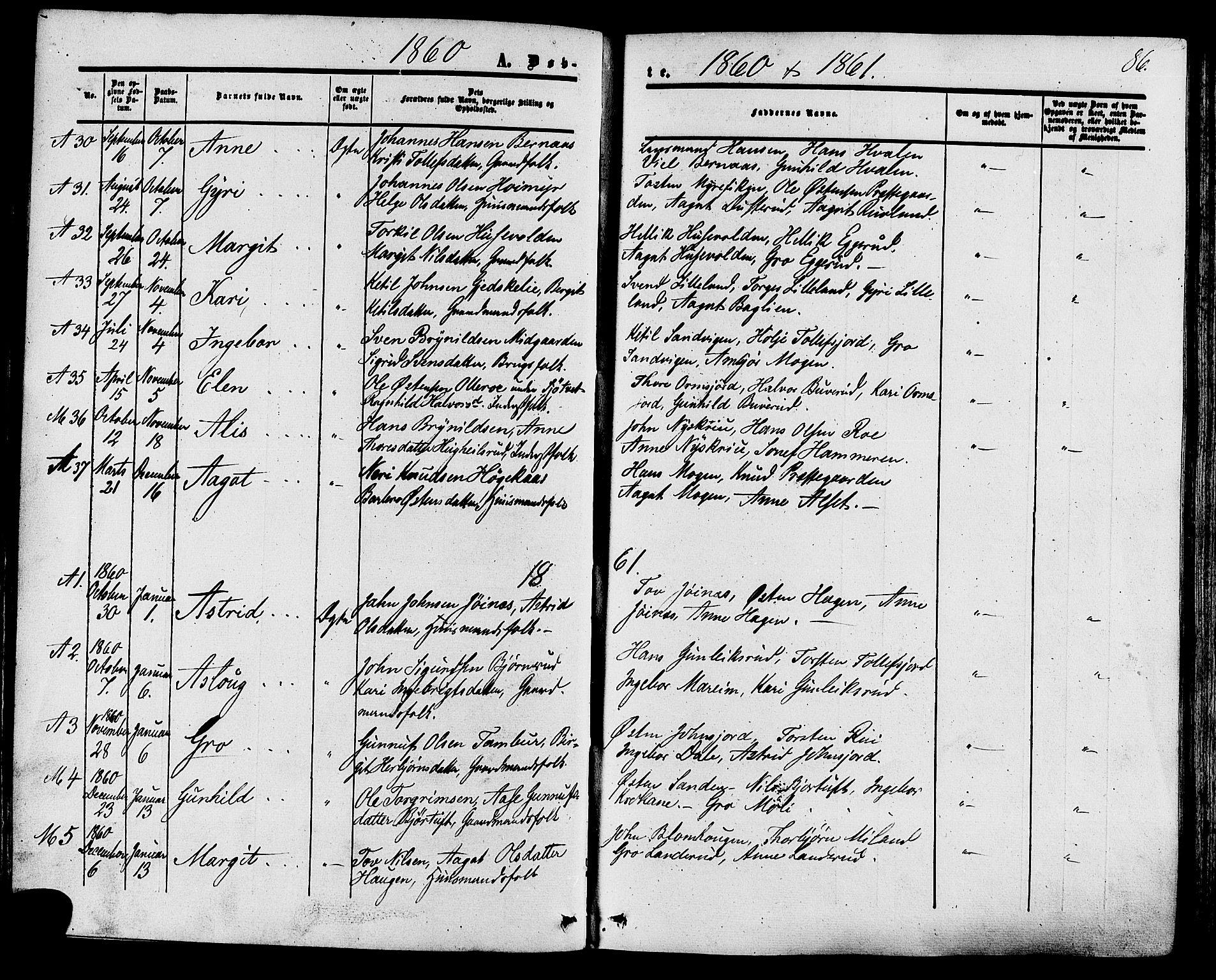 SAKO, Tinn kirkebøker, F/Fa/L0006: Ministerialbok nr. I 6, 1857-1878, s. 86