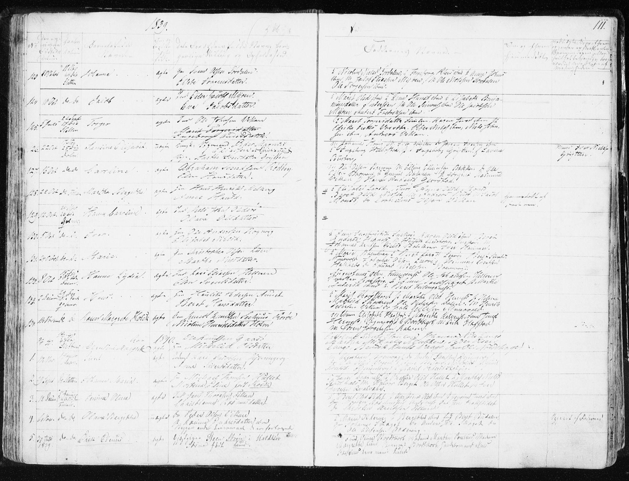 SAT, Ministerialprotokoller, klokkerbøker og fødselsregistre - Sør-Trøndelag, 634/L0528: Ministerialbok nr. 634A04, 1827-1842, s. 111
