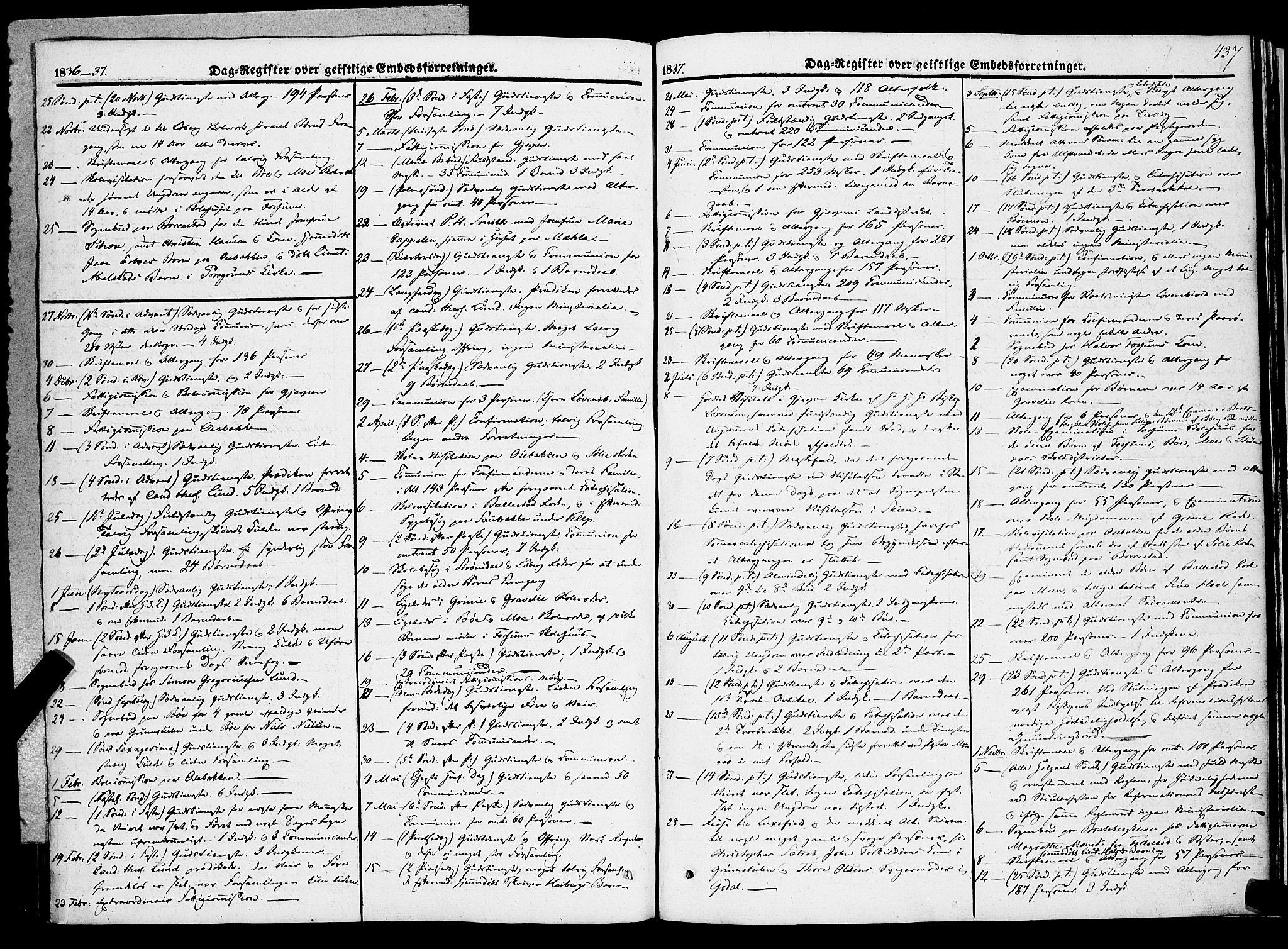 SAKO, Gjerpen kirkebøker, F/Fa/L0007b: Ministerialbok nr. 7B, 1834-1857, s. 437
