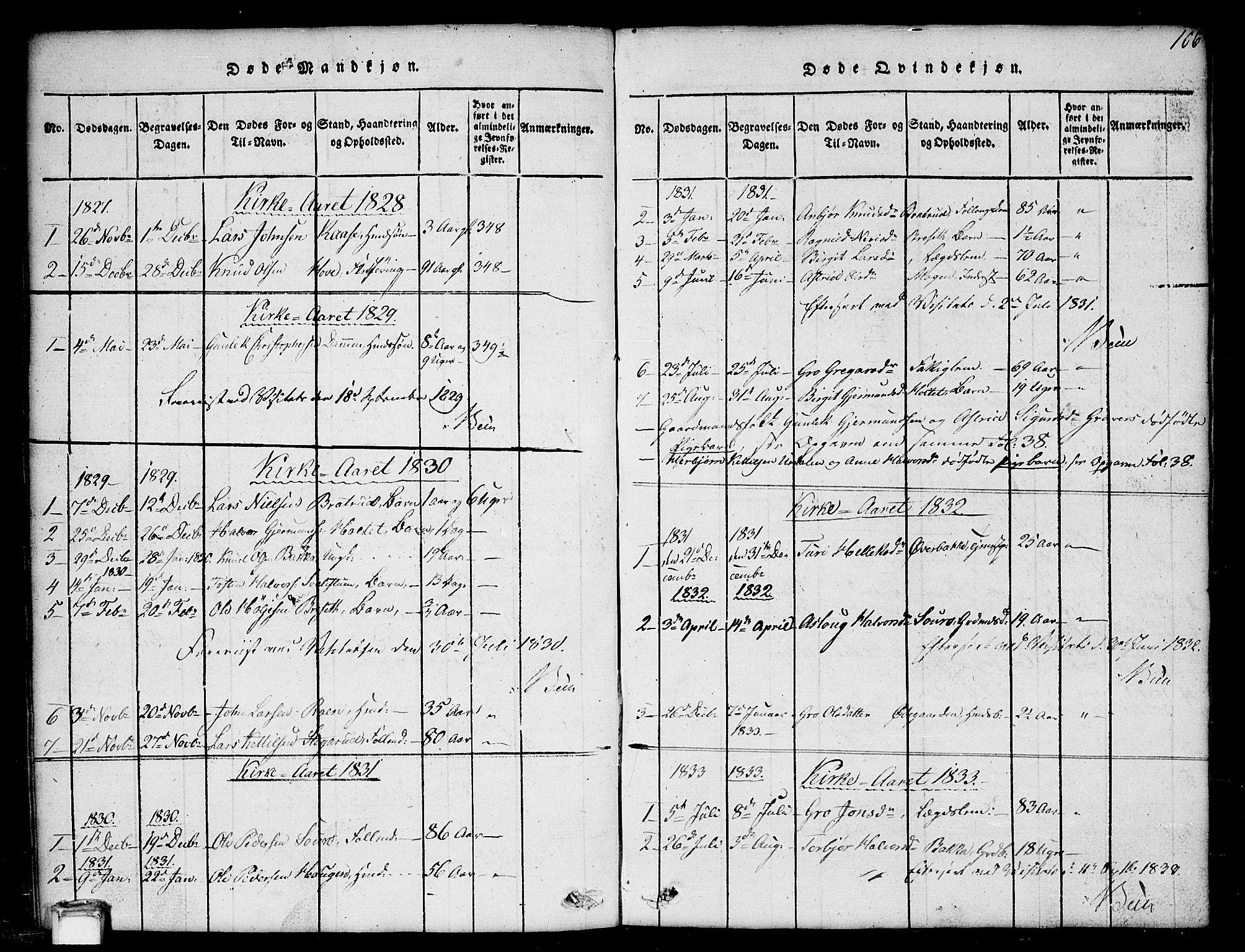 SAKO, Gransherad kirkebøker, G/Gb/L0001: Klokkerbok nr. II 1, 1815-1860, s. 106