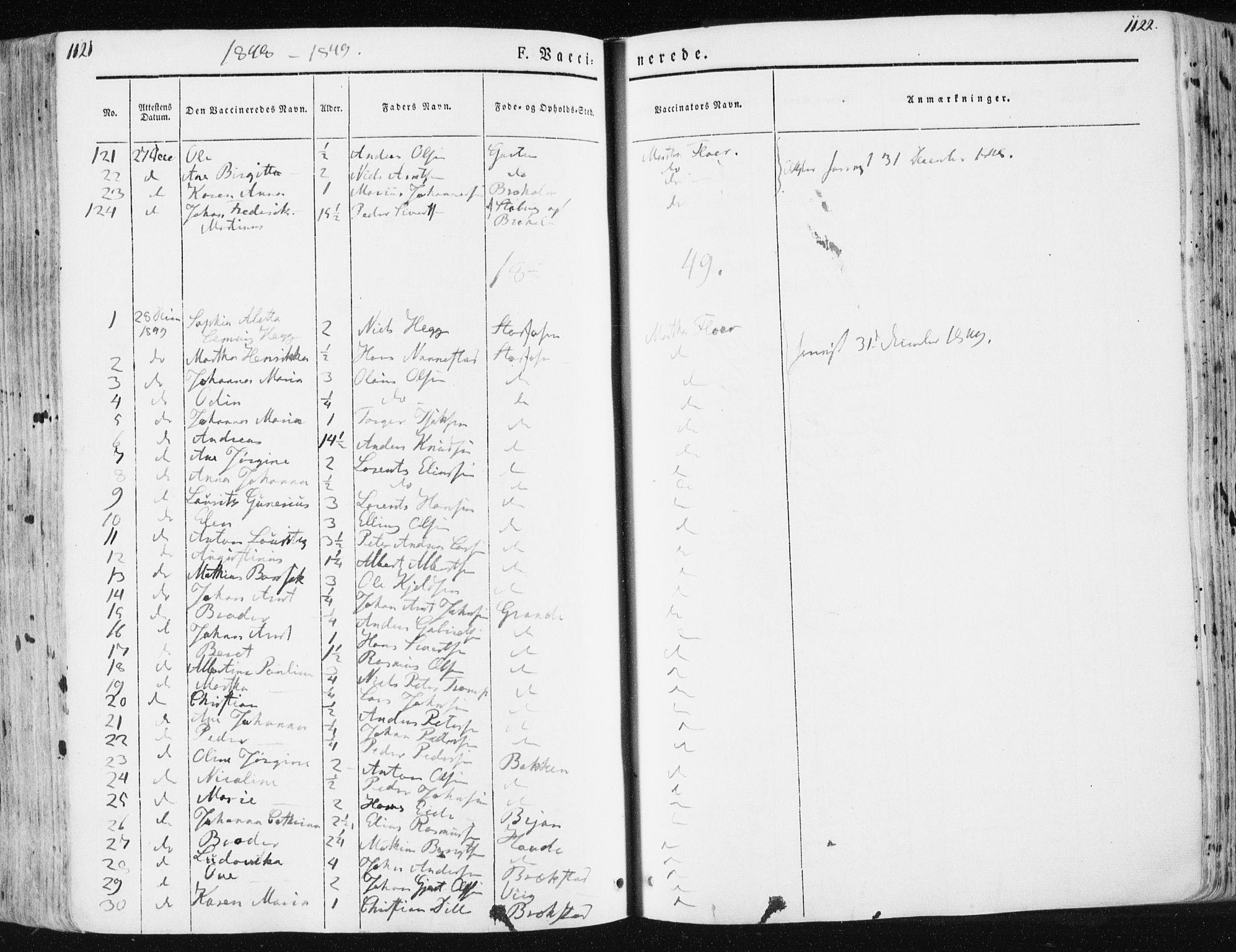 SAT, Ministerialprotokoller, klokkerbøker og fødselsregistre - Sør-Trøndelag, 659/L0736: Ministerialbok nr. 659A06, 1842-1856, s. 1121-1122