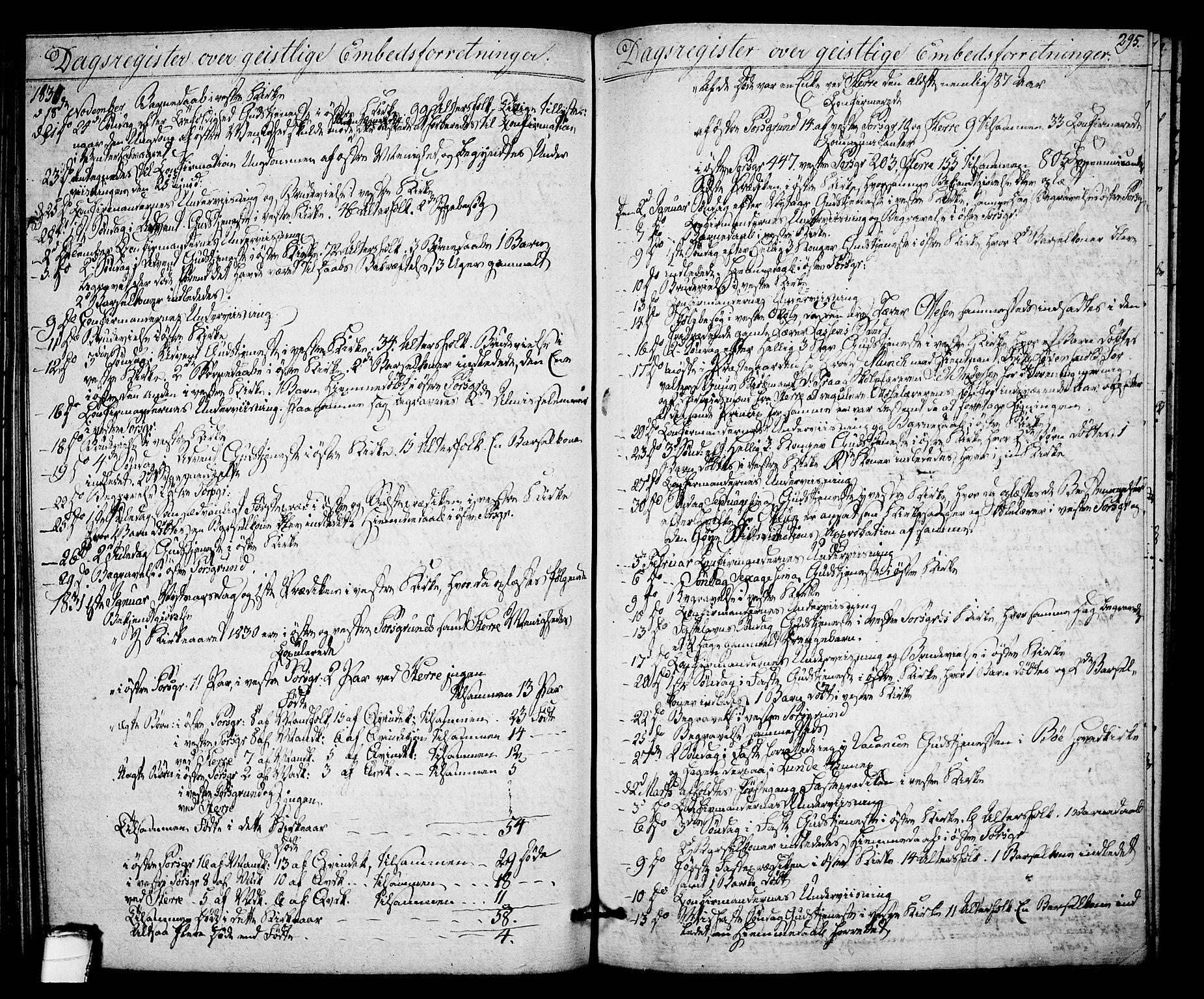 SAKO, Porsgrunn kirkebøker , F/Fa/L0005: Ministerialbok nr. 5, 1828-1840, s. 295