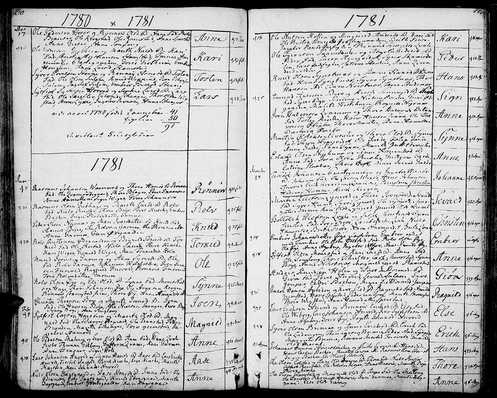 SAH, Lom prestekontor, K/L0002: Ministerialbok nr. 2, 1749-1801, s. 160-161